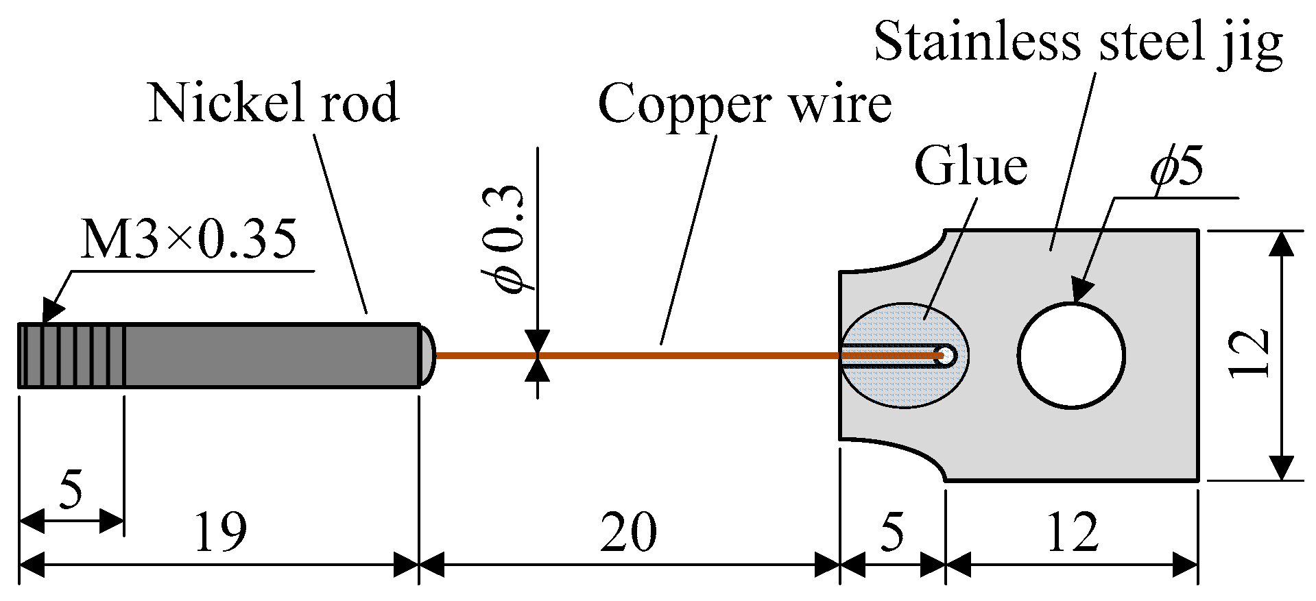 Crystals | Free Full-Text | Evaluation of Thin Copper Wire and Lead ...