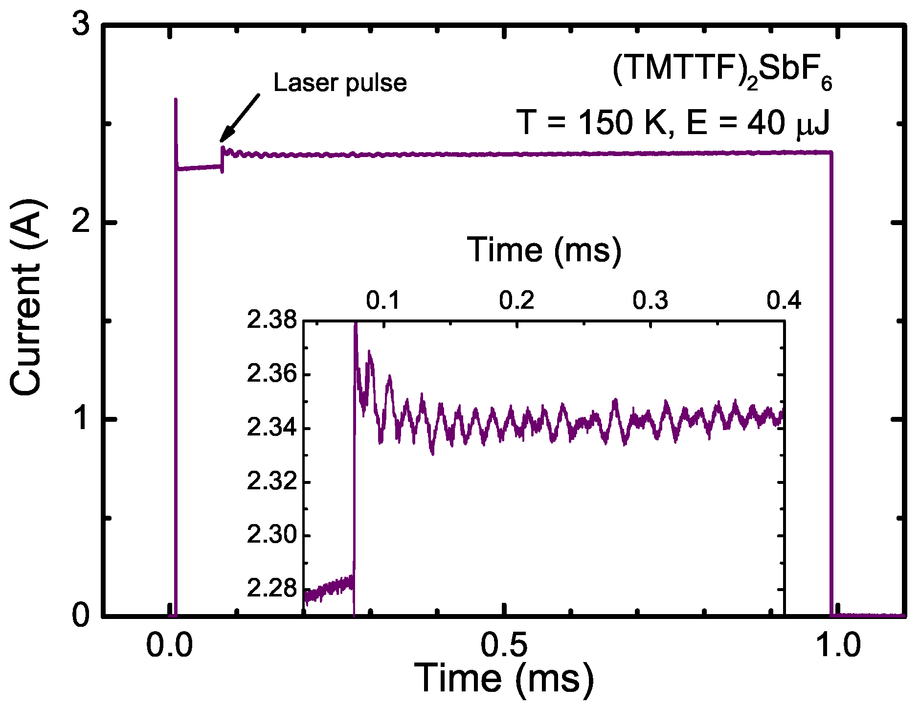 Crystals Free Full Text Light Induced Current Oscillations In Schematic Of 36 Khz To 40 Oscillator And Infrared Emitter 07 00278 G008