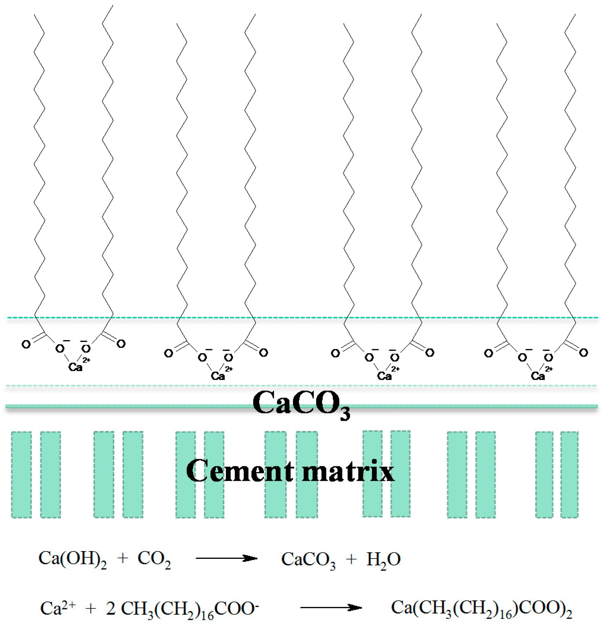 Crystals   Free Full-Text   Hydrophobic Calcium Carbonate