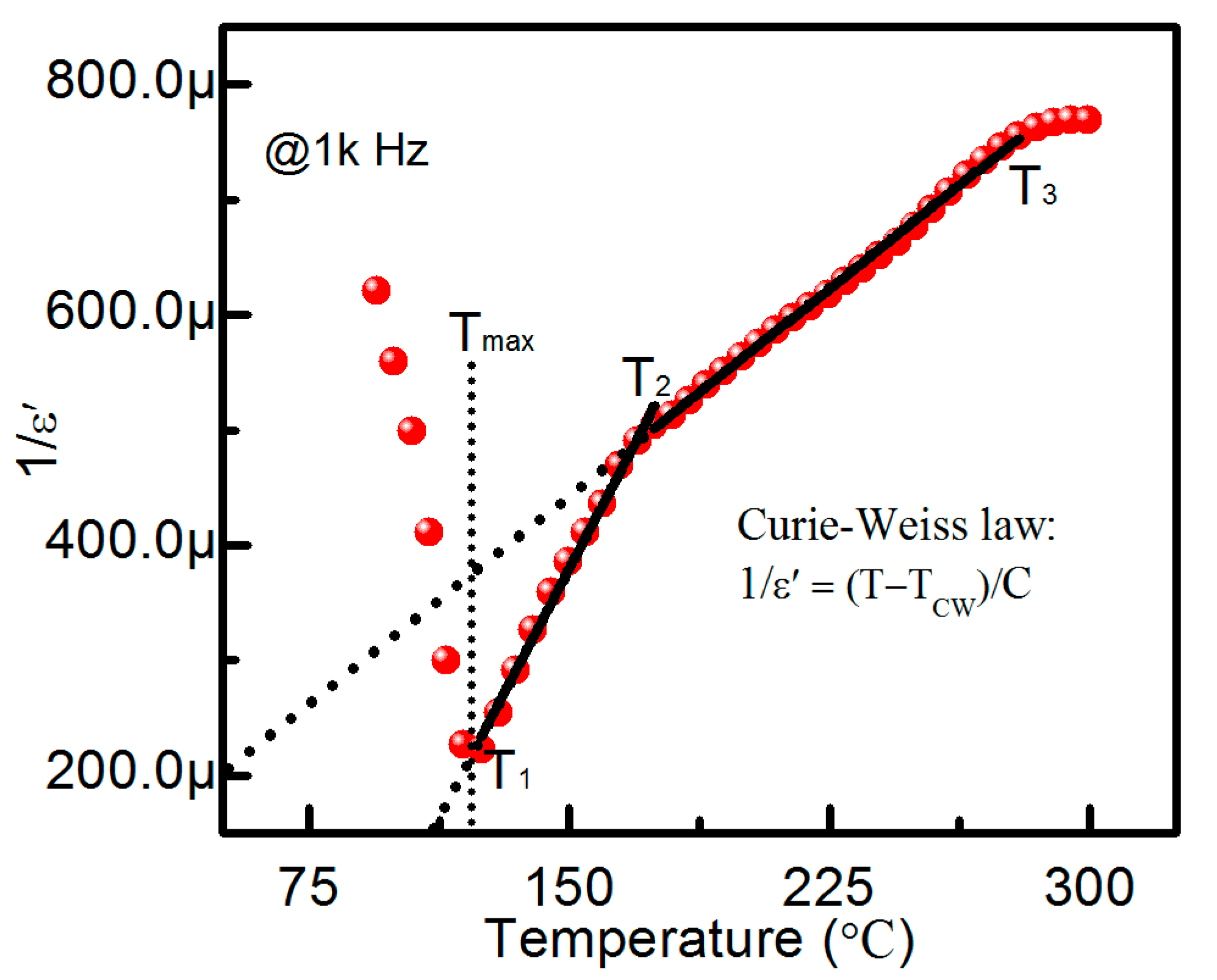 Crystals free full text super lattice structure and phase no pooptronica