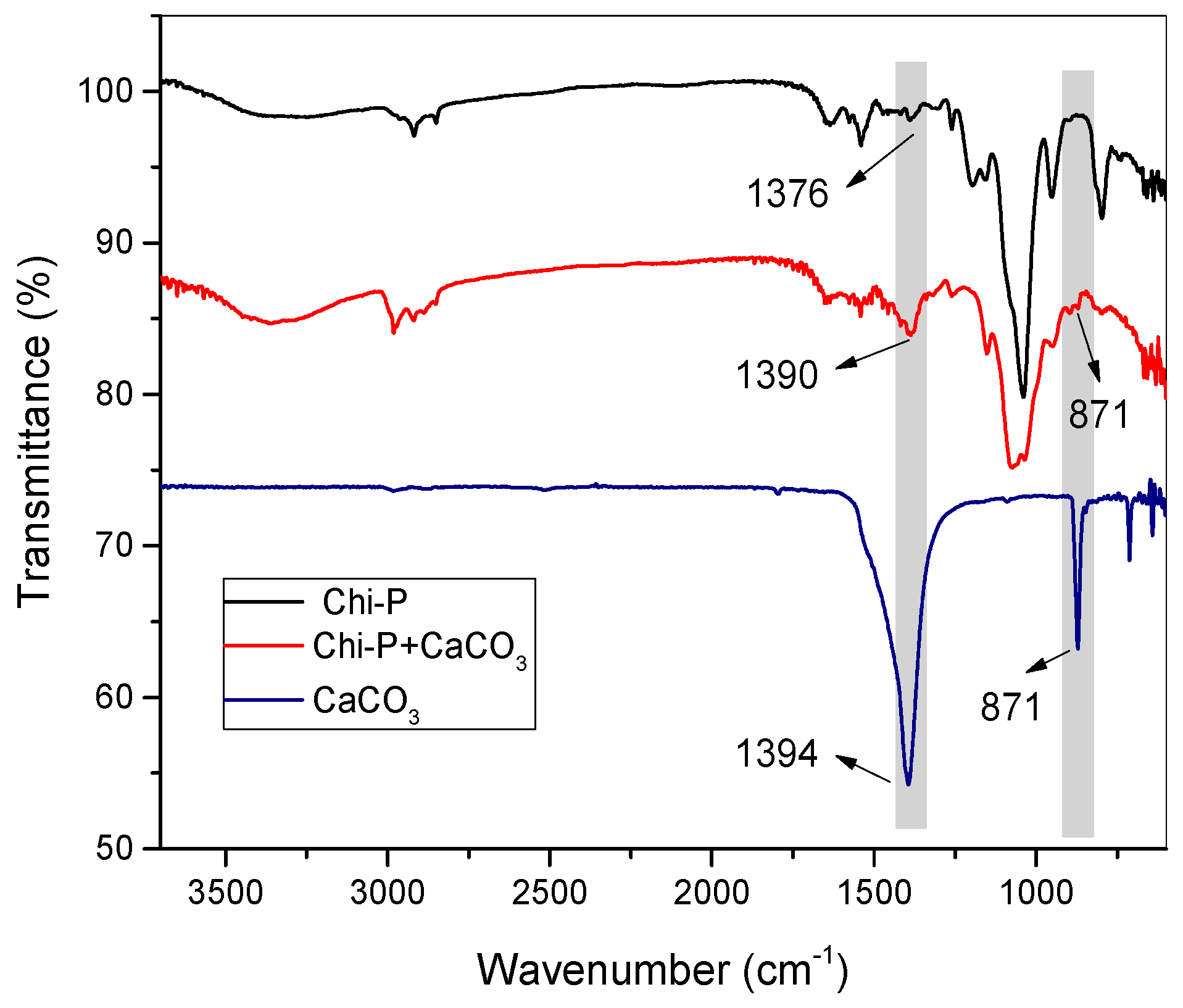 Crystals Free Full Text Electrocrystallization Of Caco3 Crystals