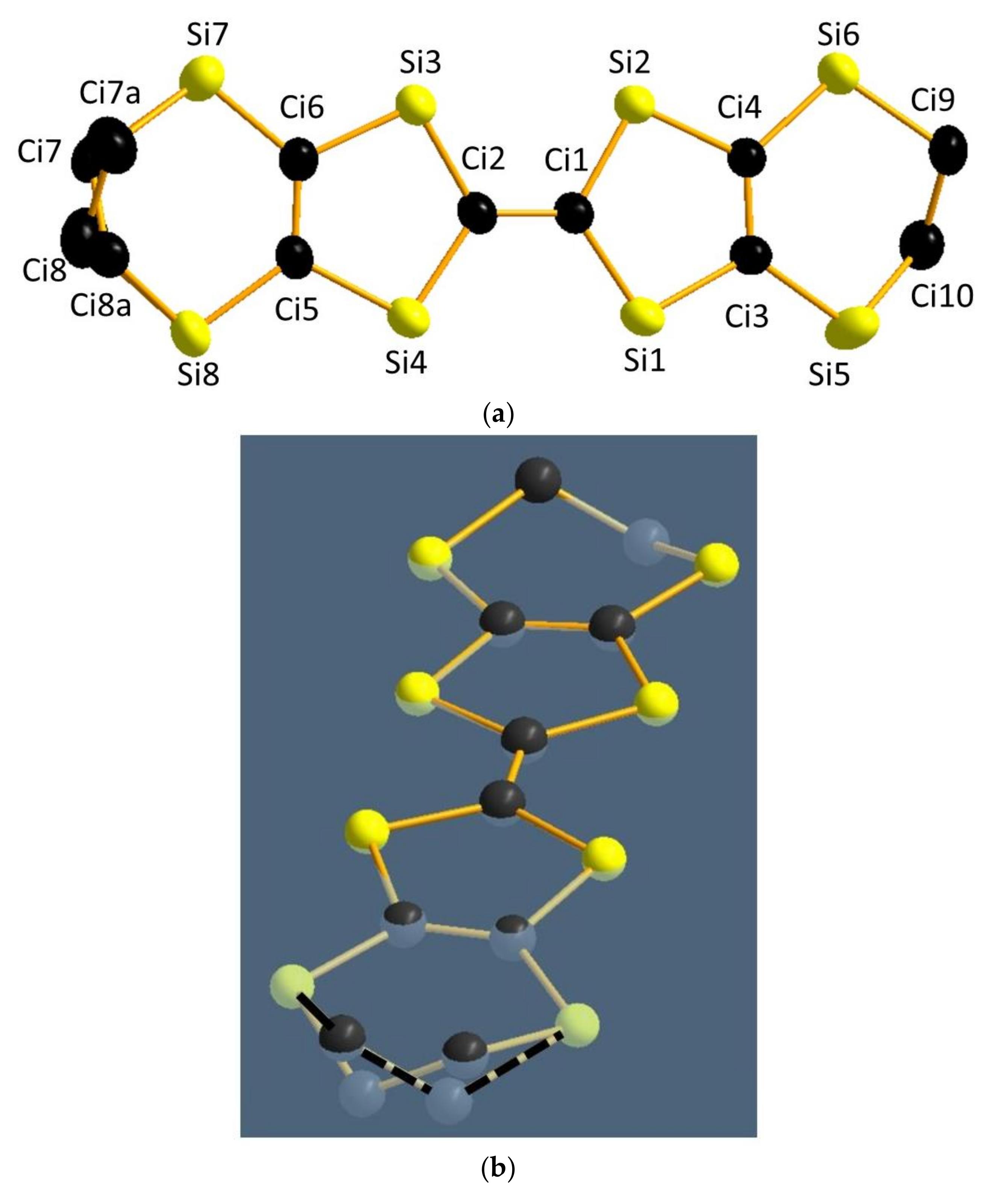 Crystals   Free Full-Text   (BEDT-TTF)2Cu2(CN)3 Spin Liquid: Beyond ...