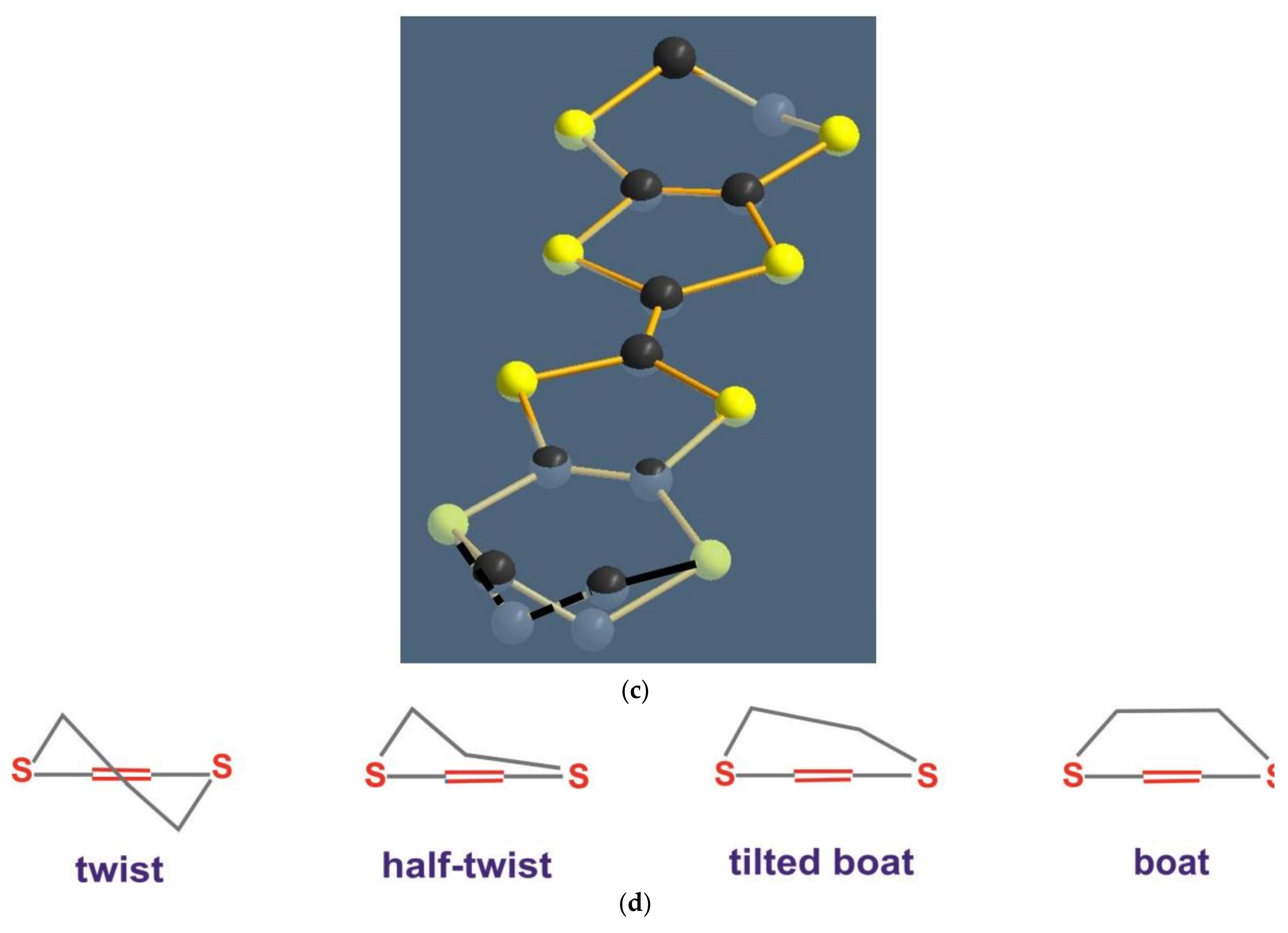 Crystals | Free Full-Text | (BEDT-TTF)2Cu2(CN)3 Spin Liquid: Beyond ...