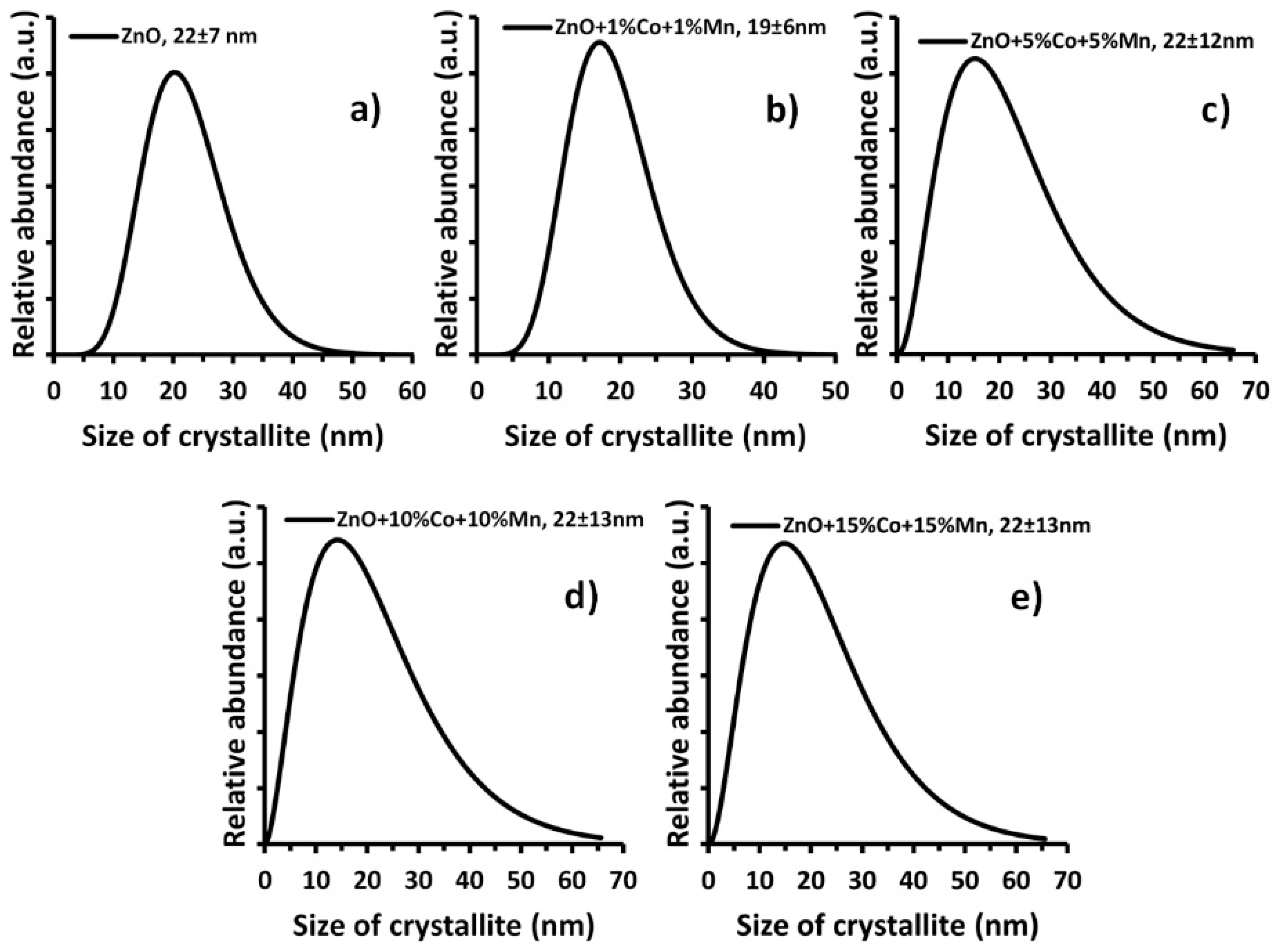 Crystals Free Full Text Structural And Magnetic Properties Of Co Basic Hydraulic Circuits Training Iso 535 Mb 08 00410 G009