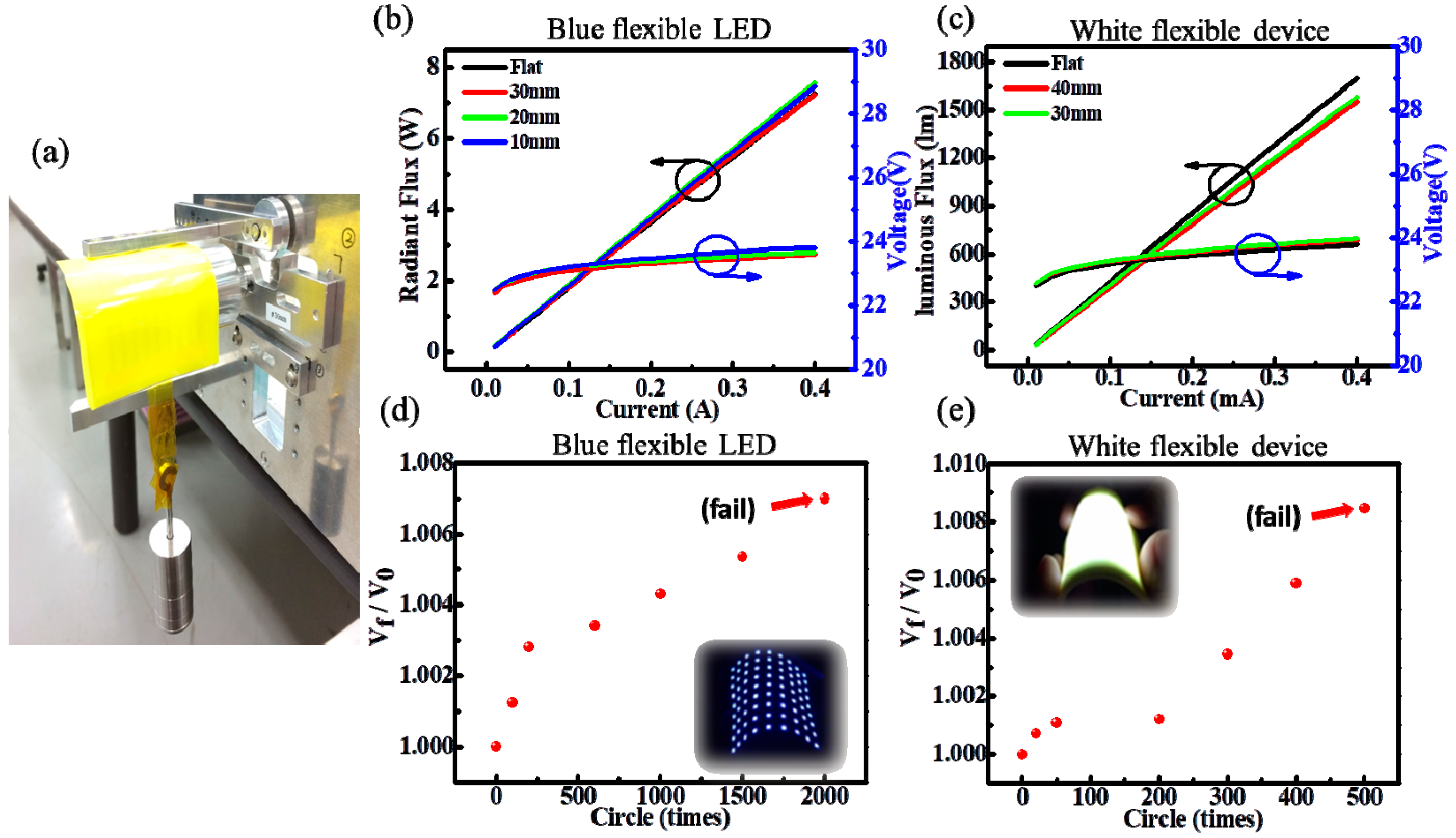 Crystals Free Full Text Square Column Structure Of High Experiment 7 Leds In A Series And Parallel Circuit No