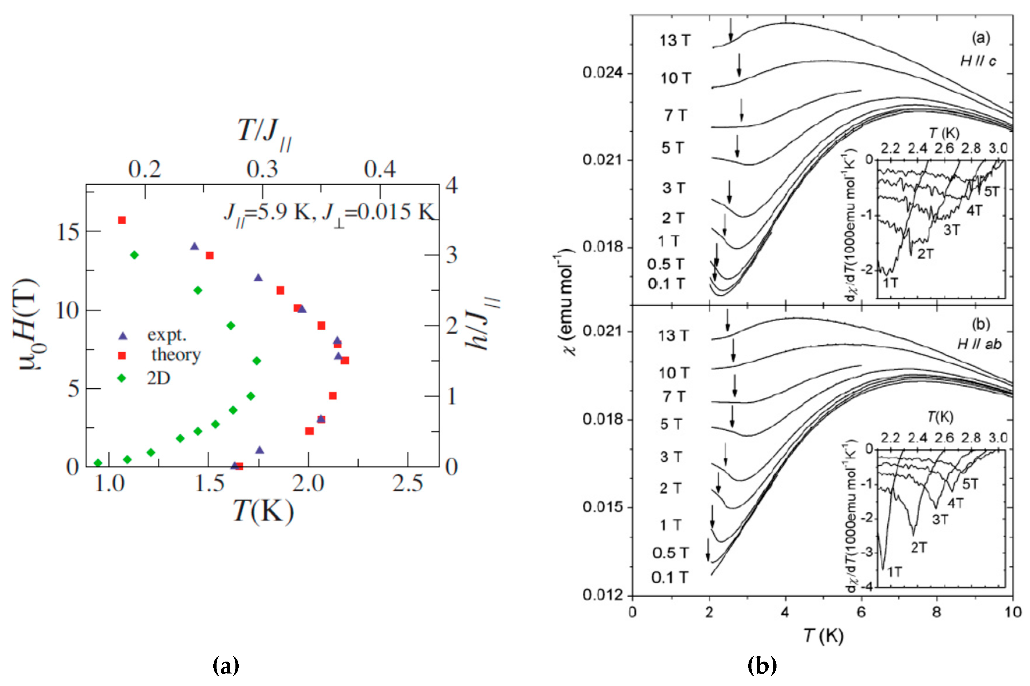 Crystals Free Full Text Interplay Of Spin And Spatial