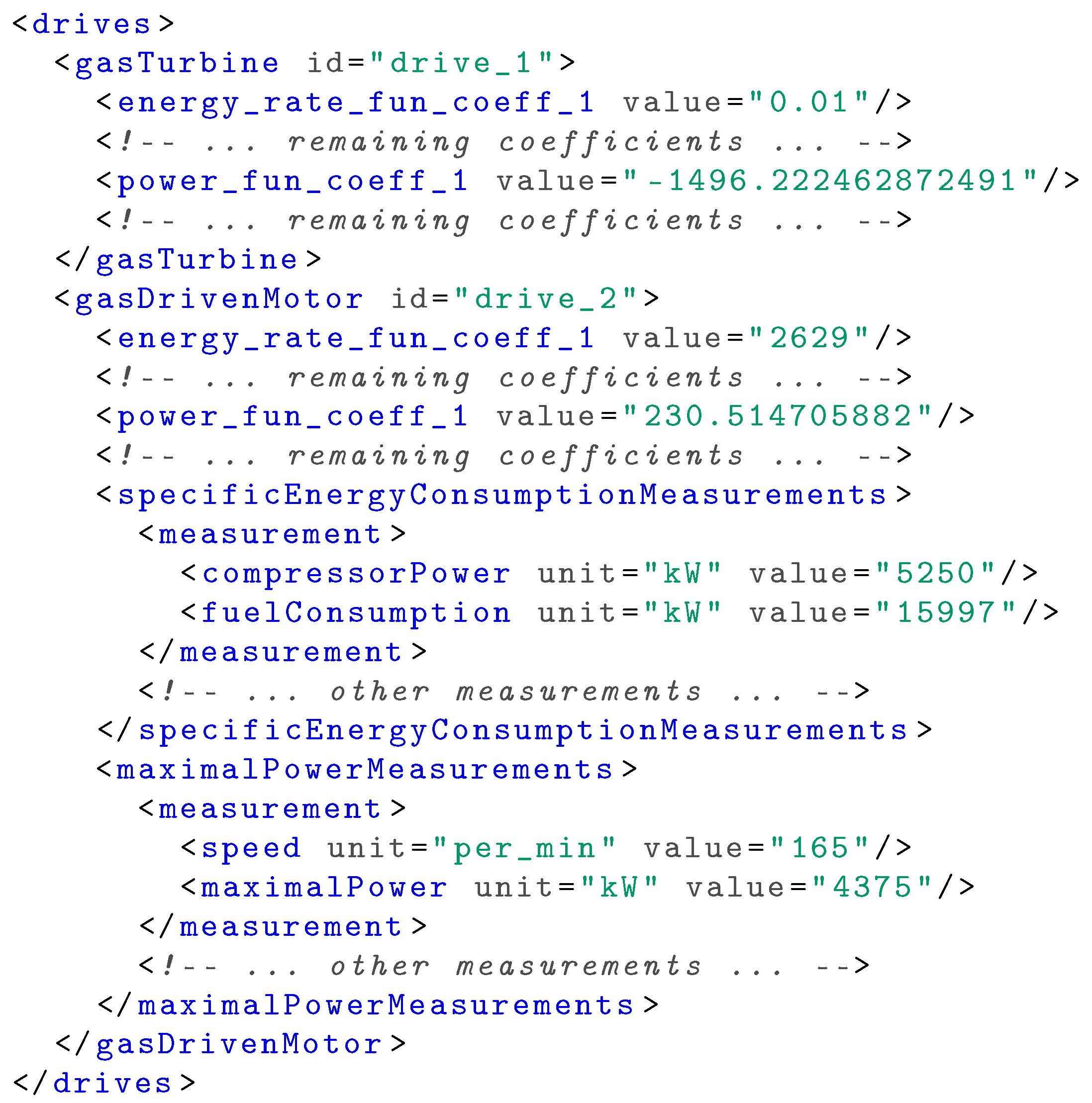 Data Free Full Text