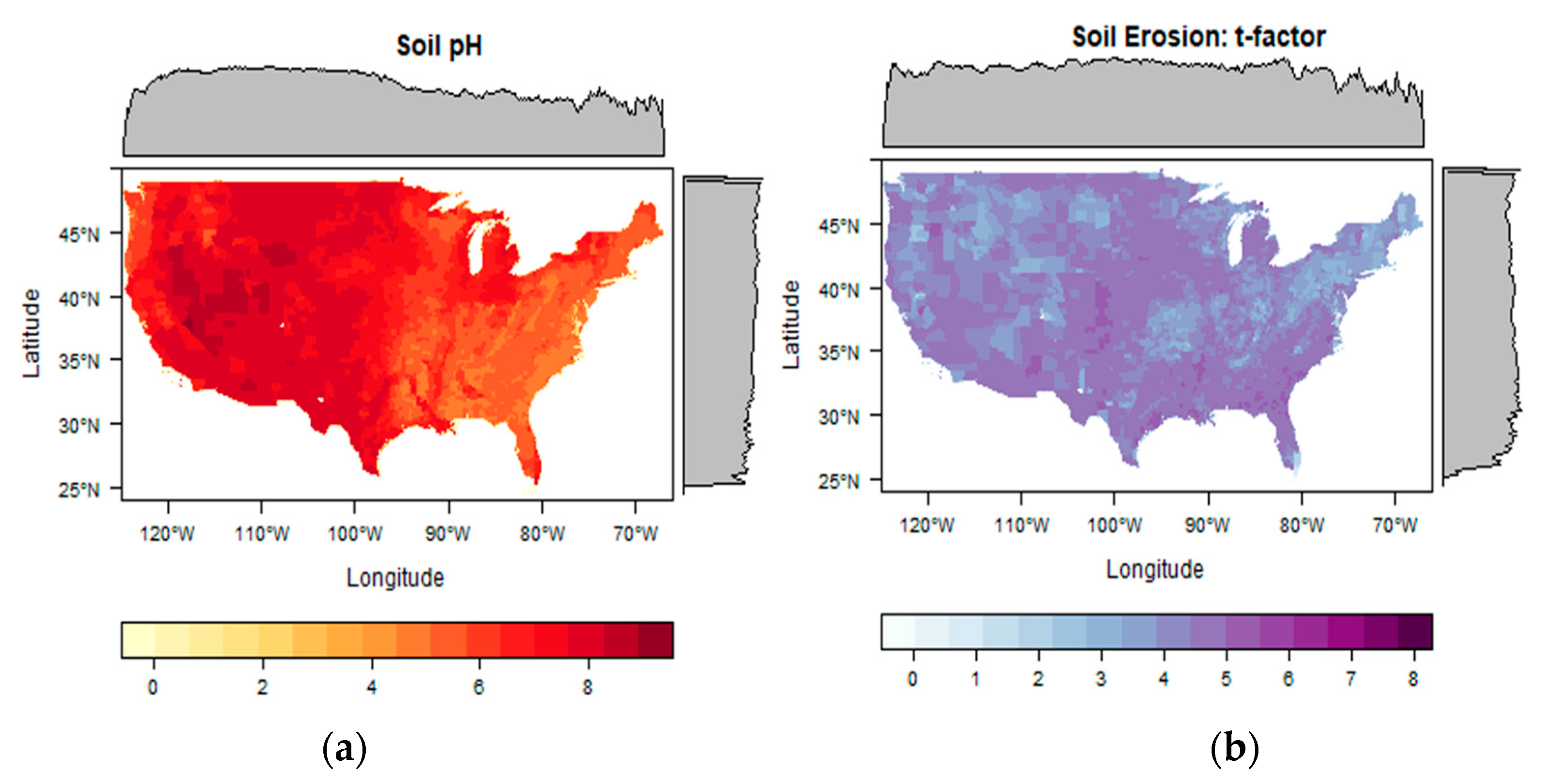 Data | Free Full-Text | Agro-Climatic Data by County: A