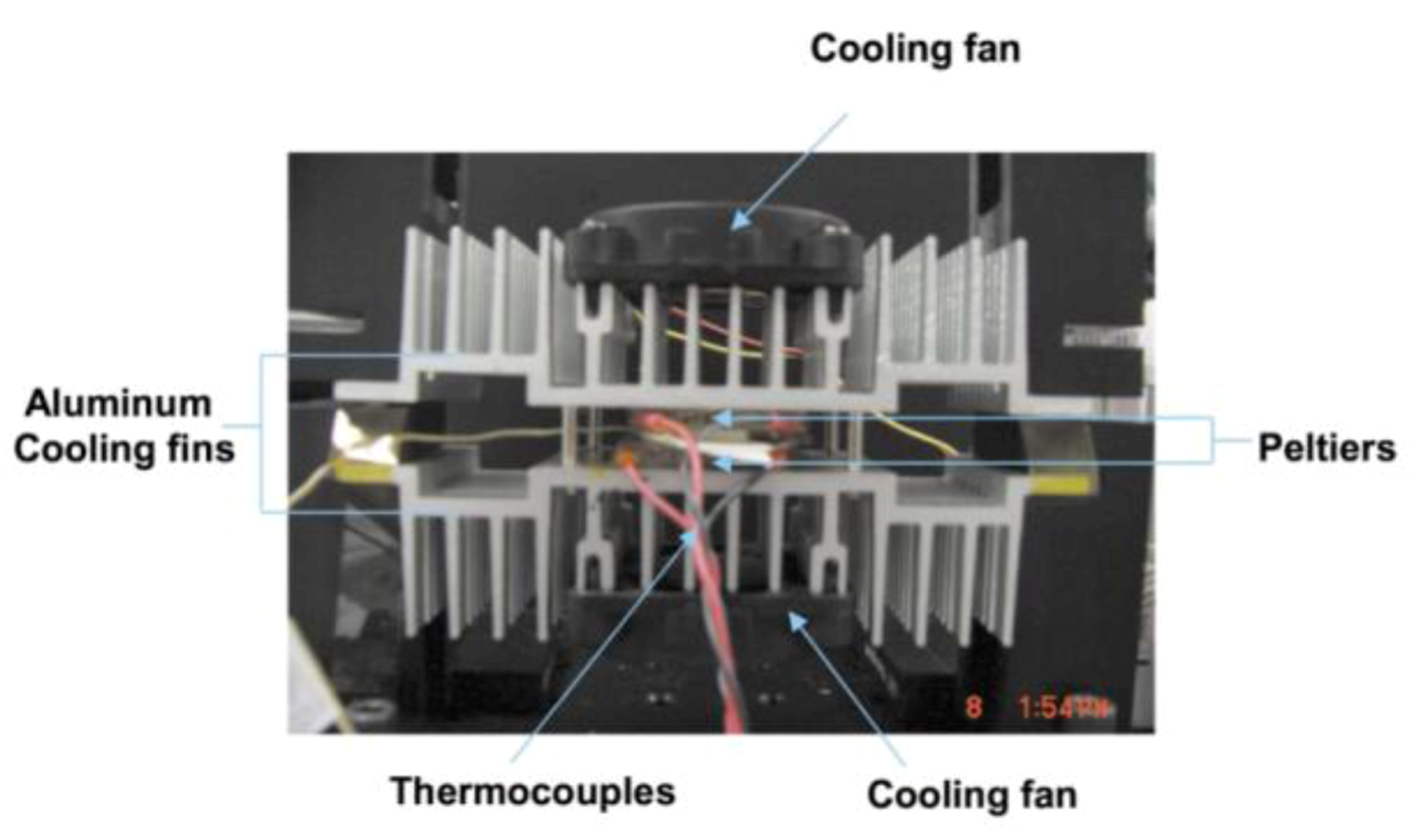 Heating and Temperature Control in Microfluidic Systems: Techniques #824C49