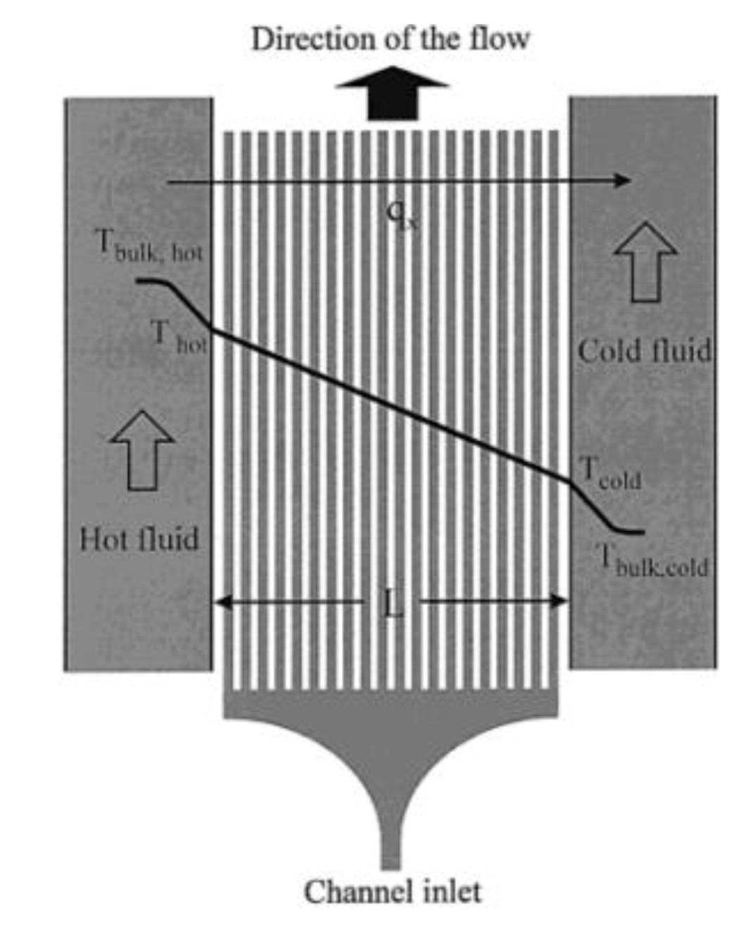 Beautiful Central Heating Filling Loop Diagram Picture Collection ...