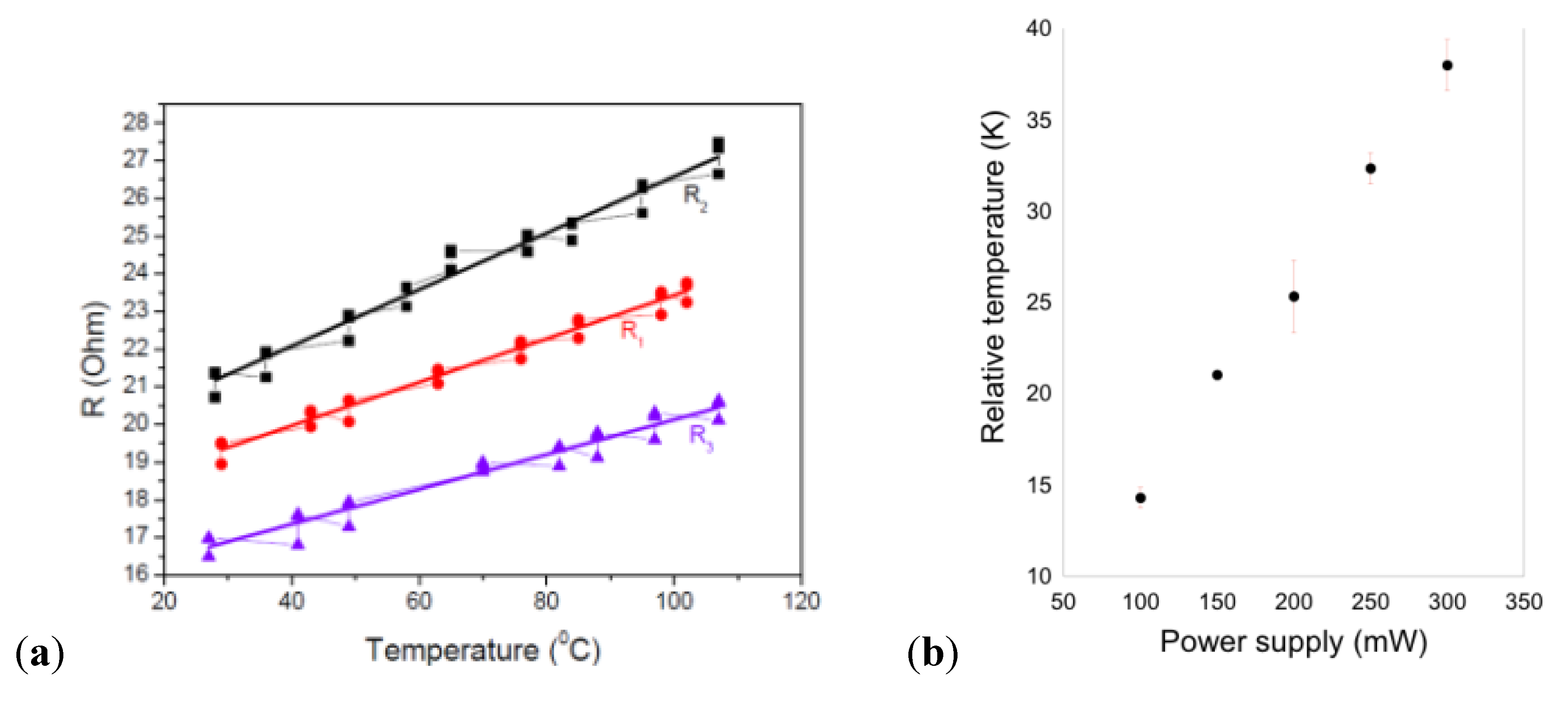 Temperature Control in Microfluidic Systems: Techniques and #6100CC