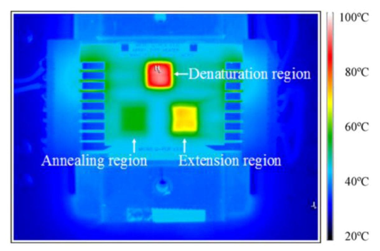 Temperature Control in Microfluidic Systems: Techniques and #000ECB