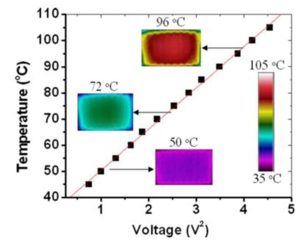Temperature Control in Microfluidic Systems: Techniques and #9005C2