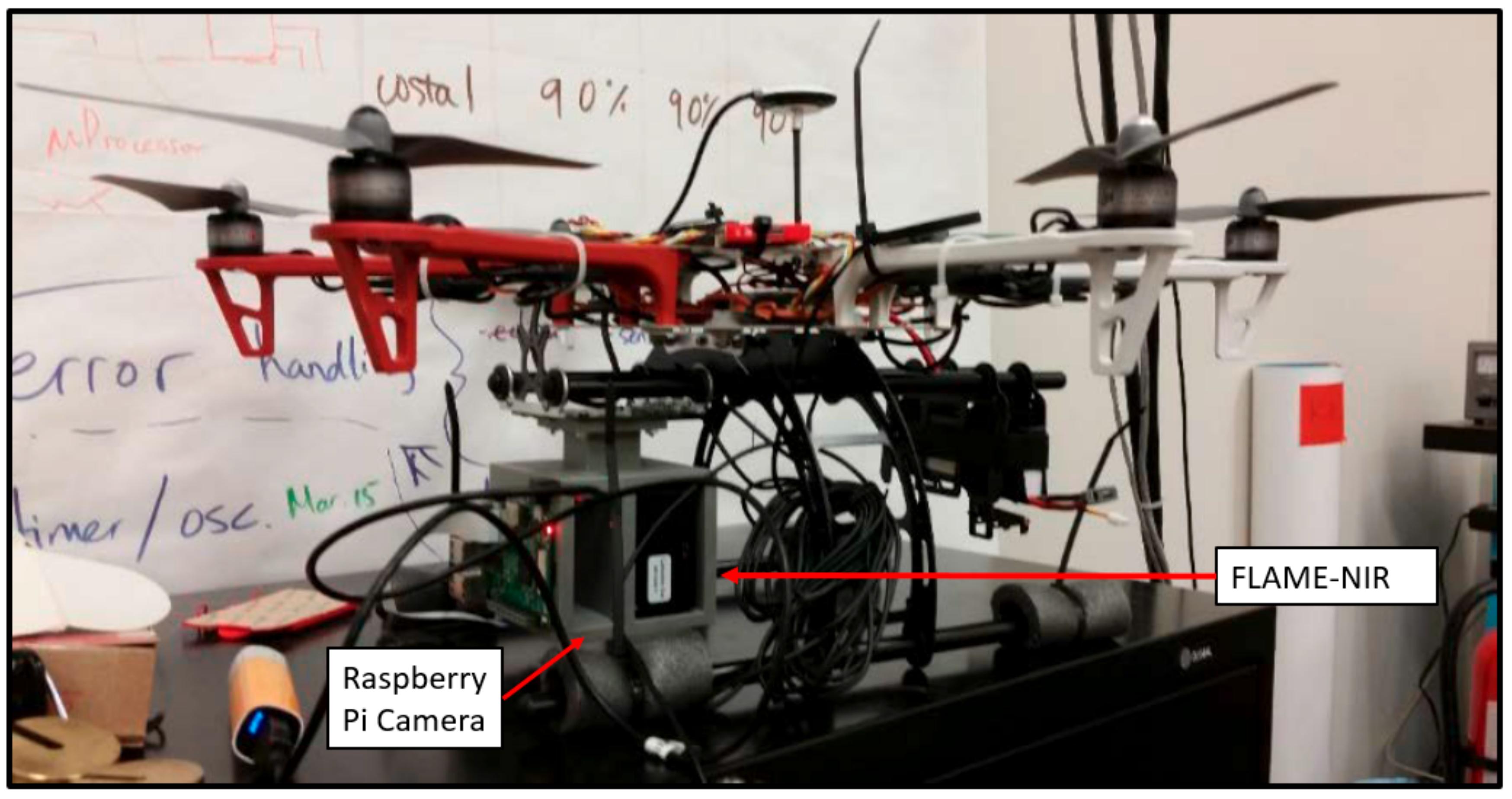 Drones | Free Full-Text | Use of UAV-Borne Spectrometer for