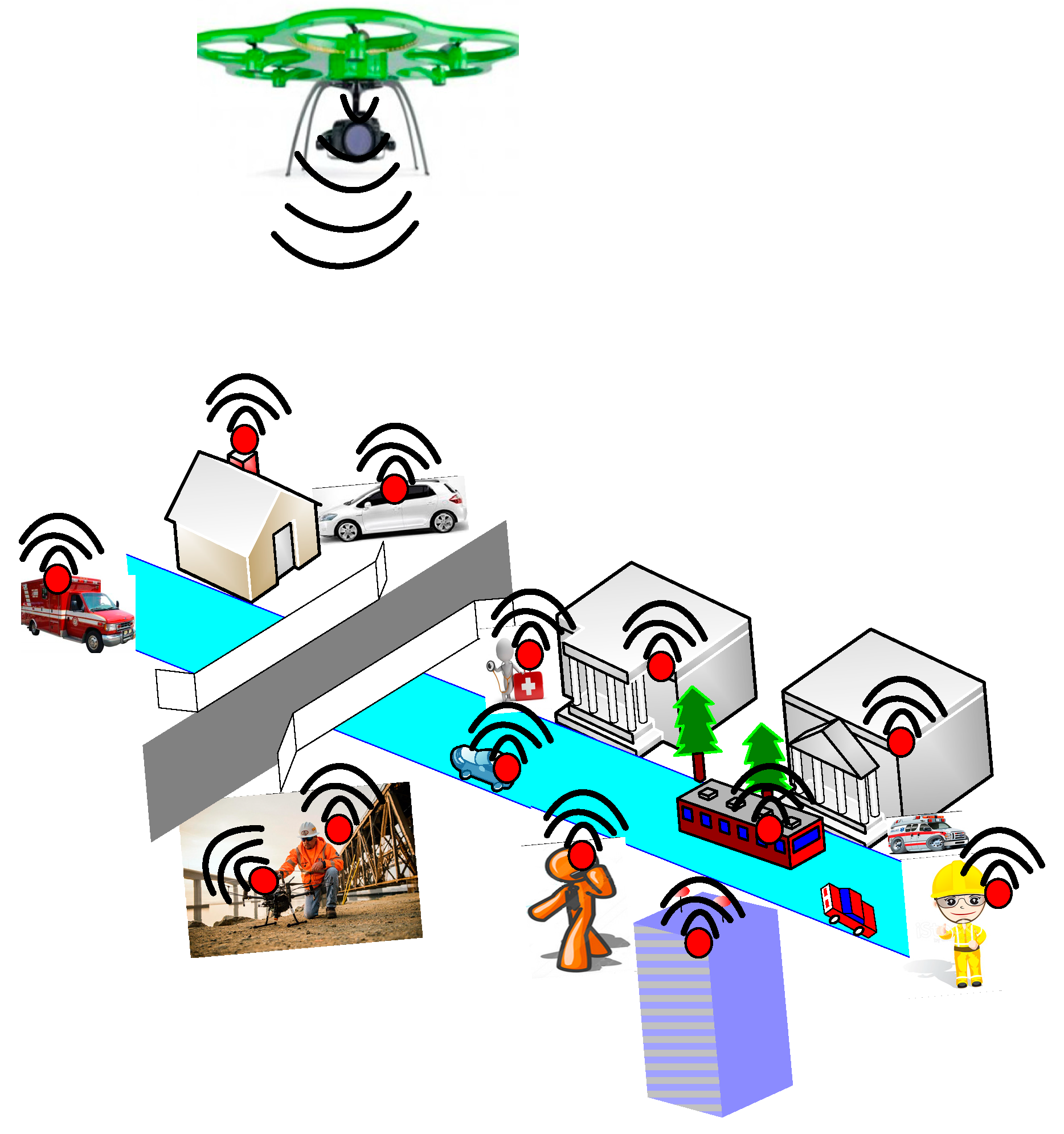 Drones   Free Full-Text   Collaboration of Drone and