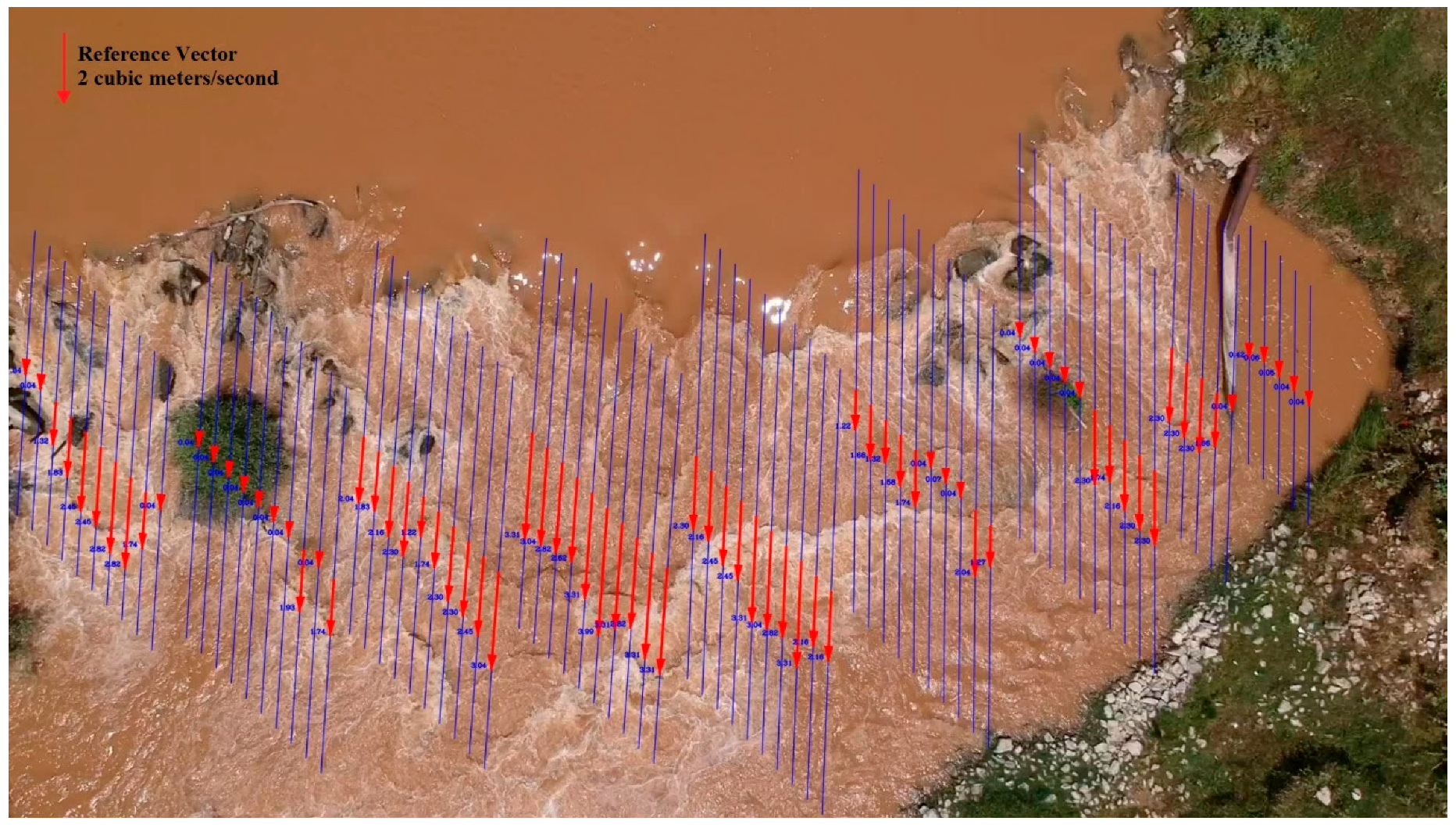Drones | Free Full-Text | UAVs for Hydrologic Scopes