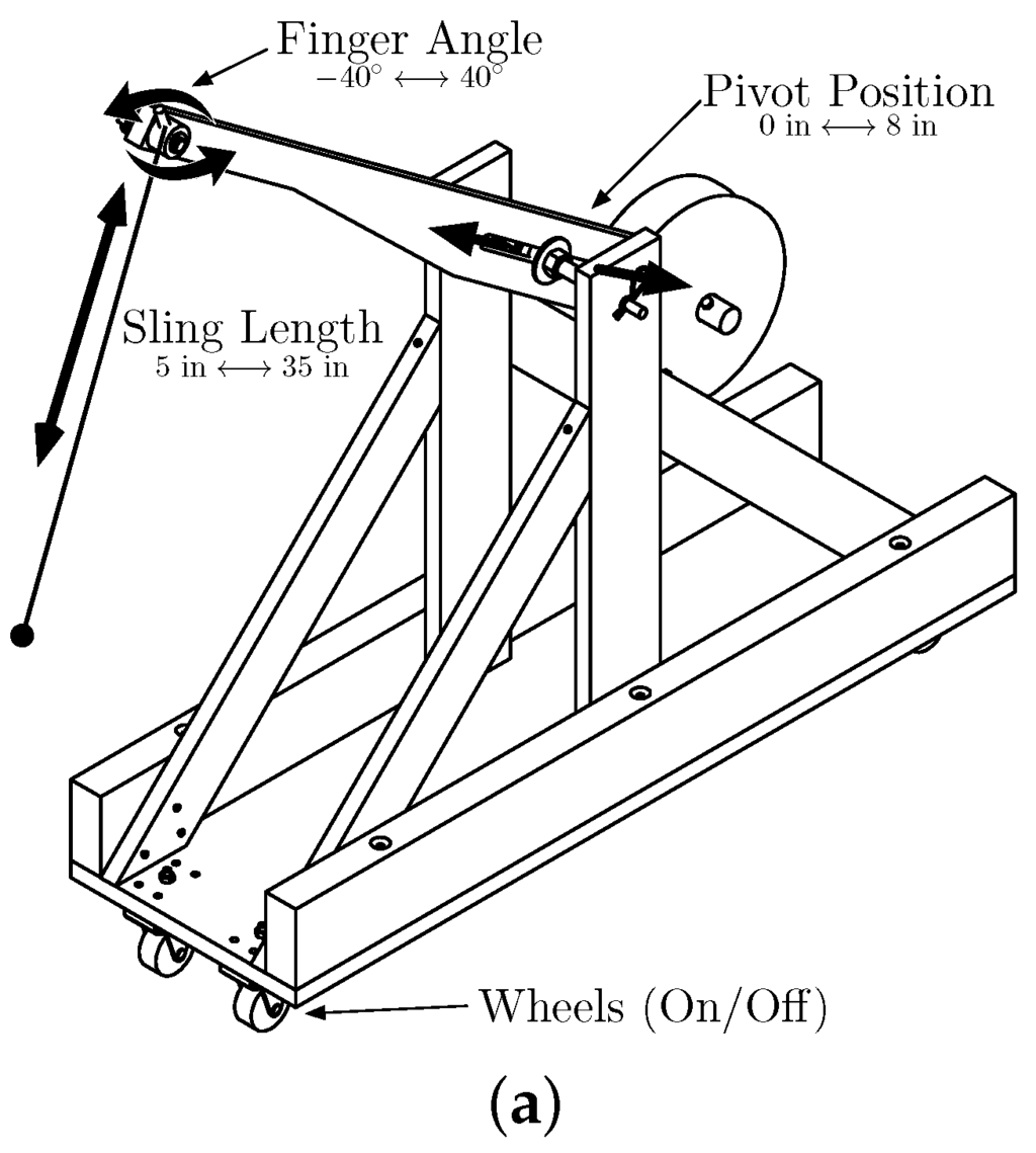 howtobuildcatapults   tp6 animated gif in addition Pdf Diy Diy Drafting Table Plans Download Deer Feeder Plans Projects moreover Mjc1Z Free Trebuchet Design Plans as well Prestigia blogspot furthermore Img Ba engineered Floor Joist Sizes. on trebuchet measurements