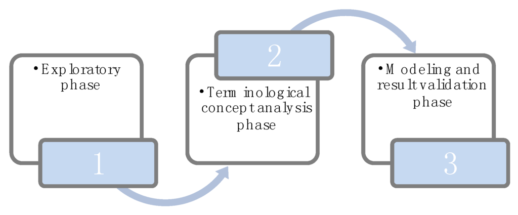 Introductory Essay  Scientific Discovery and the Future of     Philosophy of Science Association Logical schema of the deductive nomological model  Hempel  Oppenheim