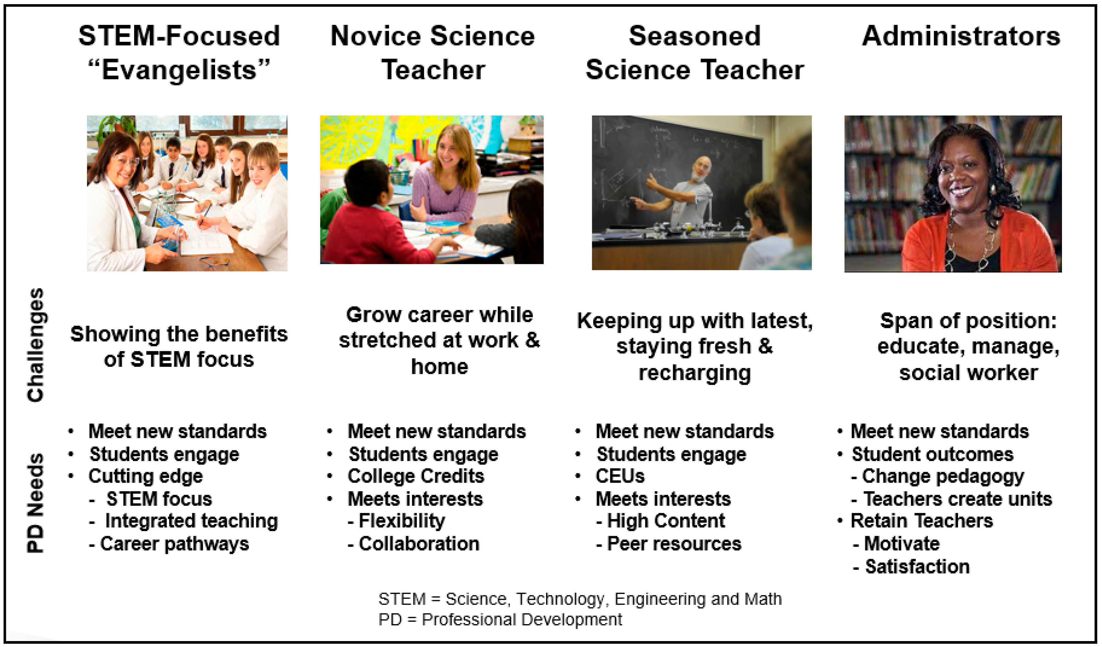 Education Sciences | Free Full-Text | An Entrepreneurship