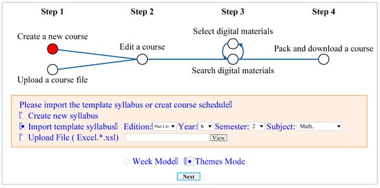 Education Sciences | An Open Access Journal from MDPI