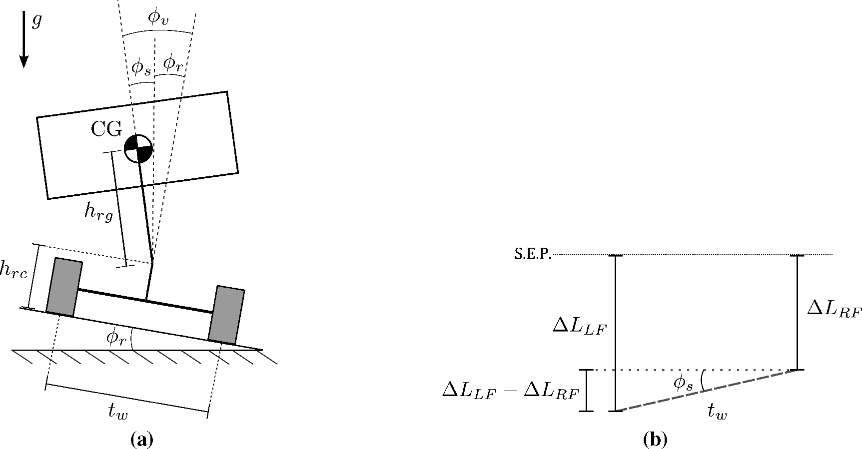 Purdue owl argumentative research paper