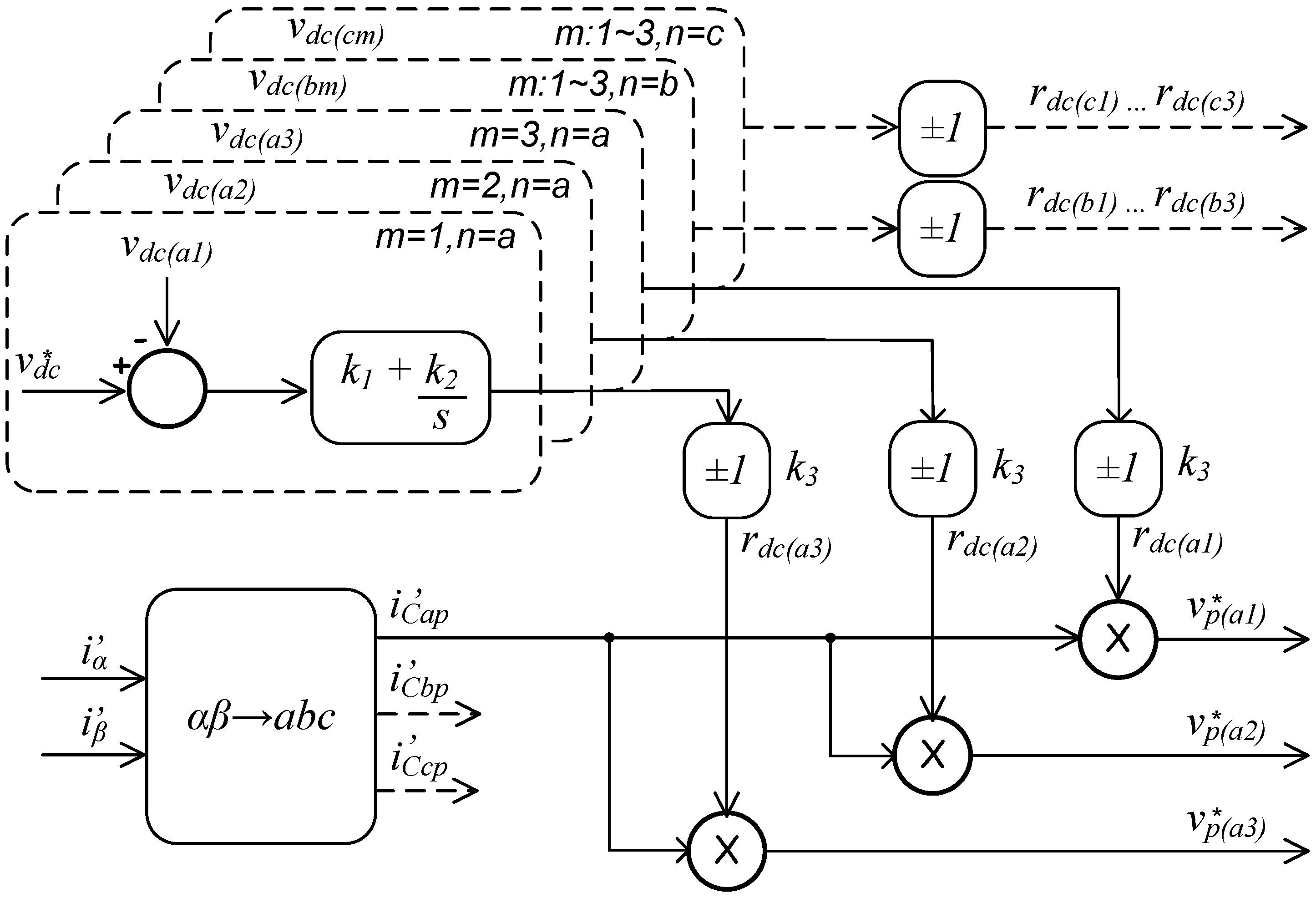 Dixon 2301 Wiring Diagrams For Honda Gbo C70 Wiringdiagram – Dixon Ztr 2301 Ignition Wiring Diagram