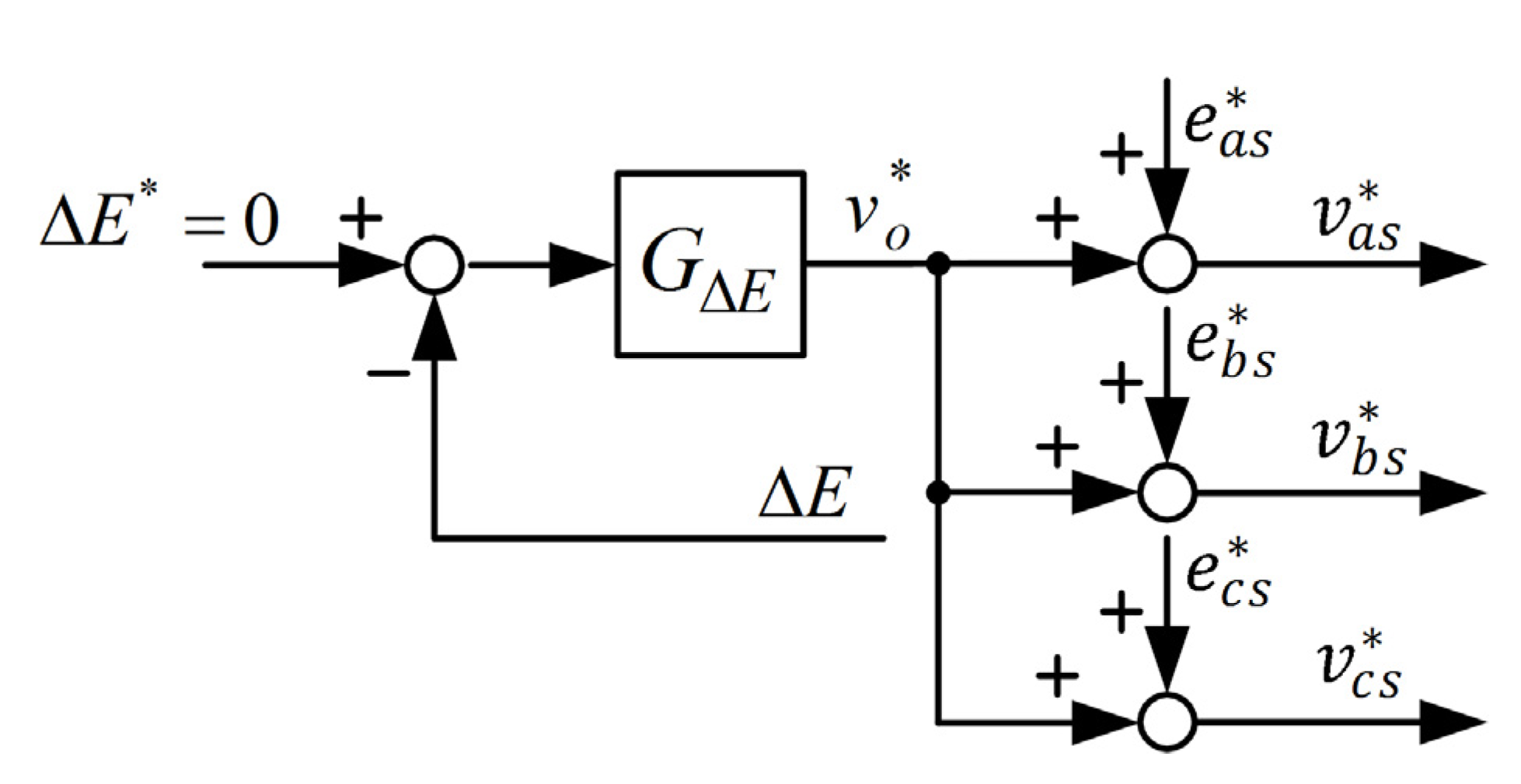 understanding three phase electrical systems