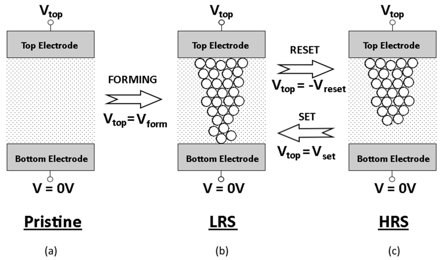 Electronics Free Full Text Conduction Mechanism Of Valence 2 Way Switch 04 00586 G001 1024