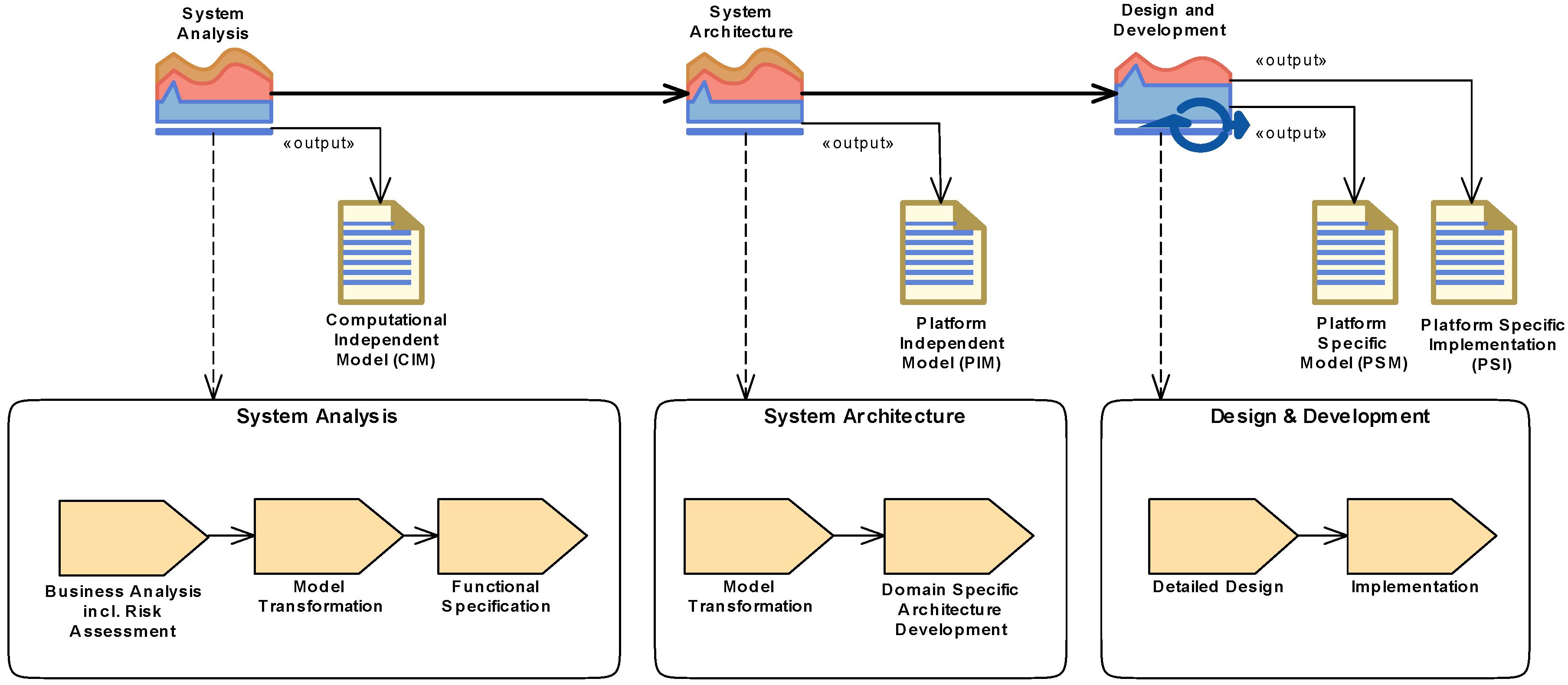 smart grid applications and developments pdf