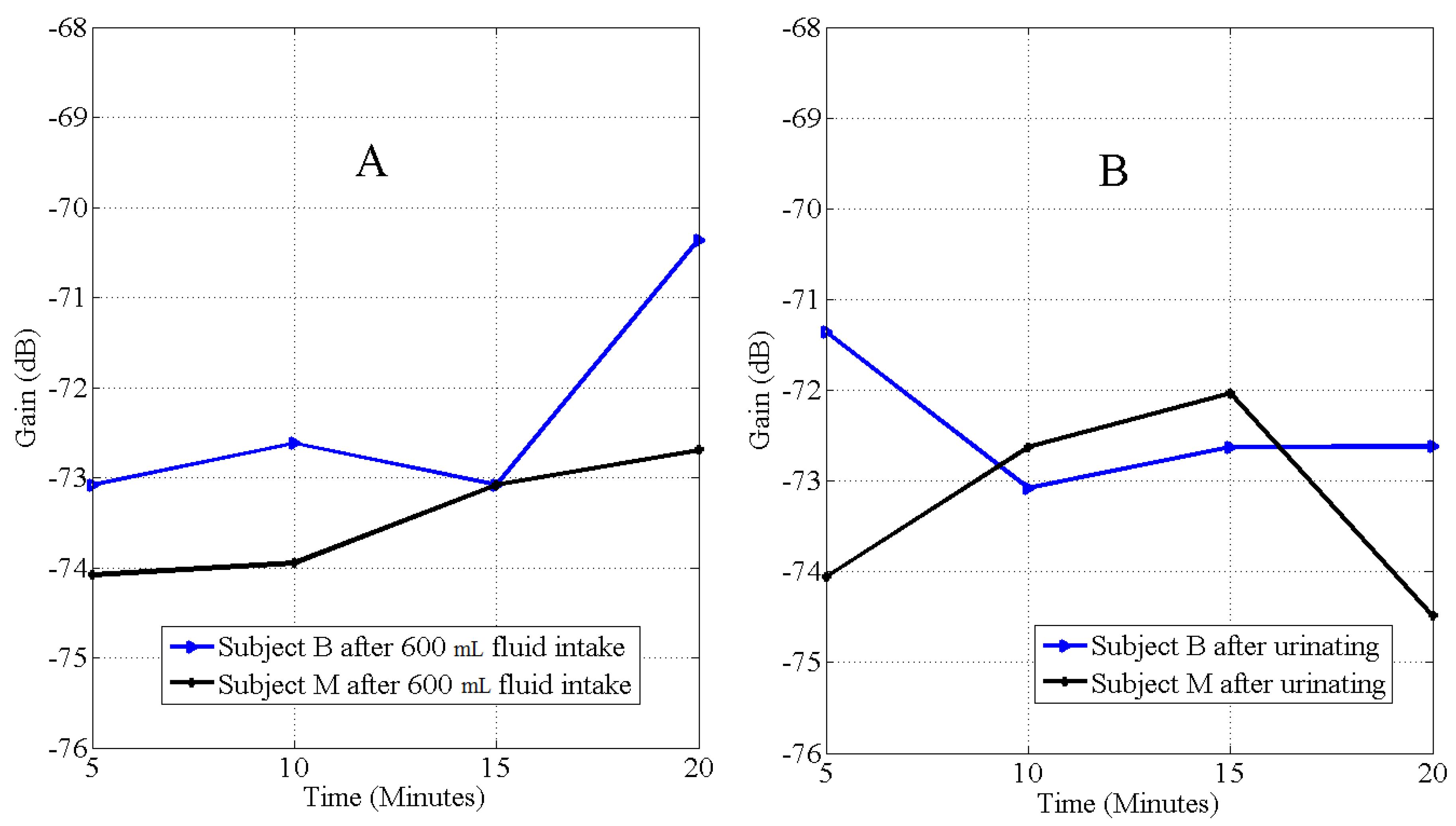download statistical thermodynamics: fundamentals