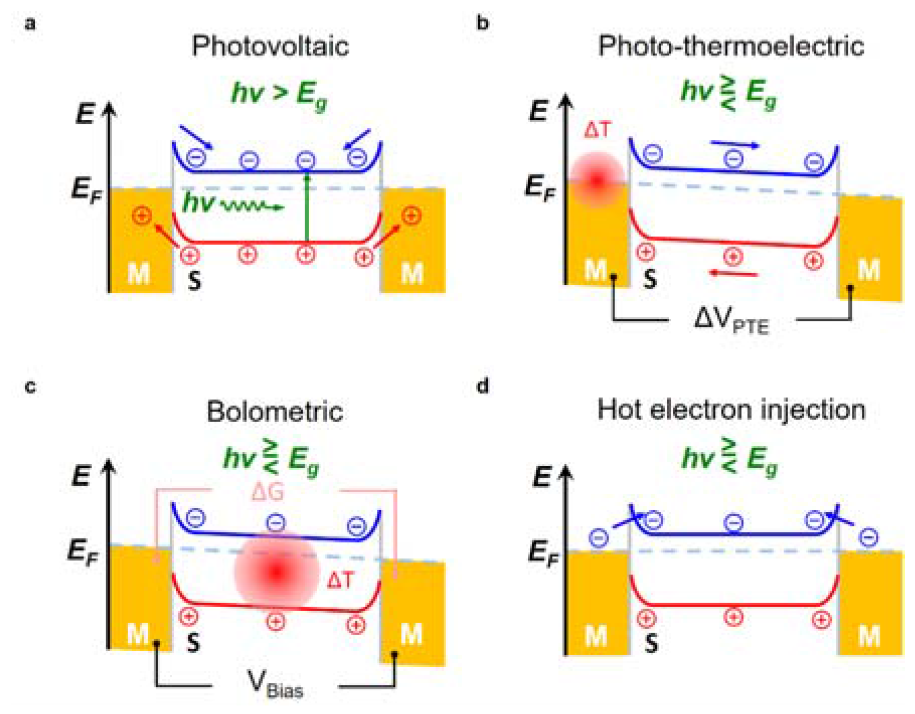 Electronics | Free Full-Text | Photonic Structure-Integrated