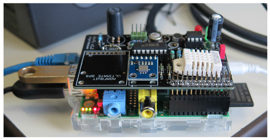 Electronics | Special Issue : Raspberry Pi Technology