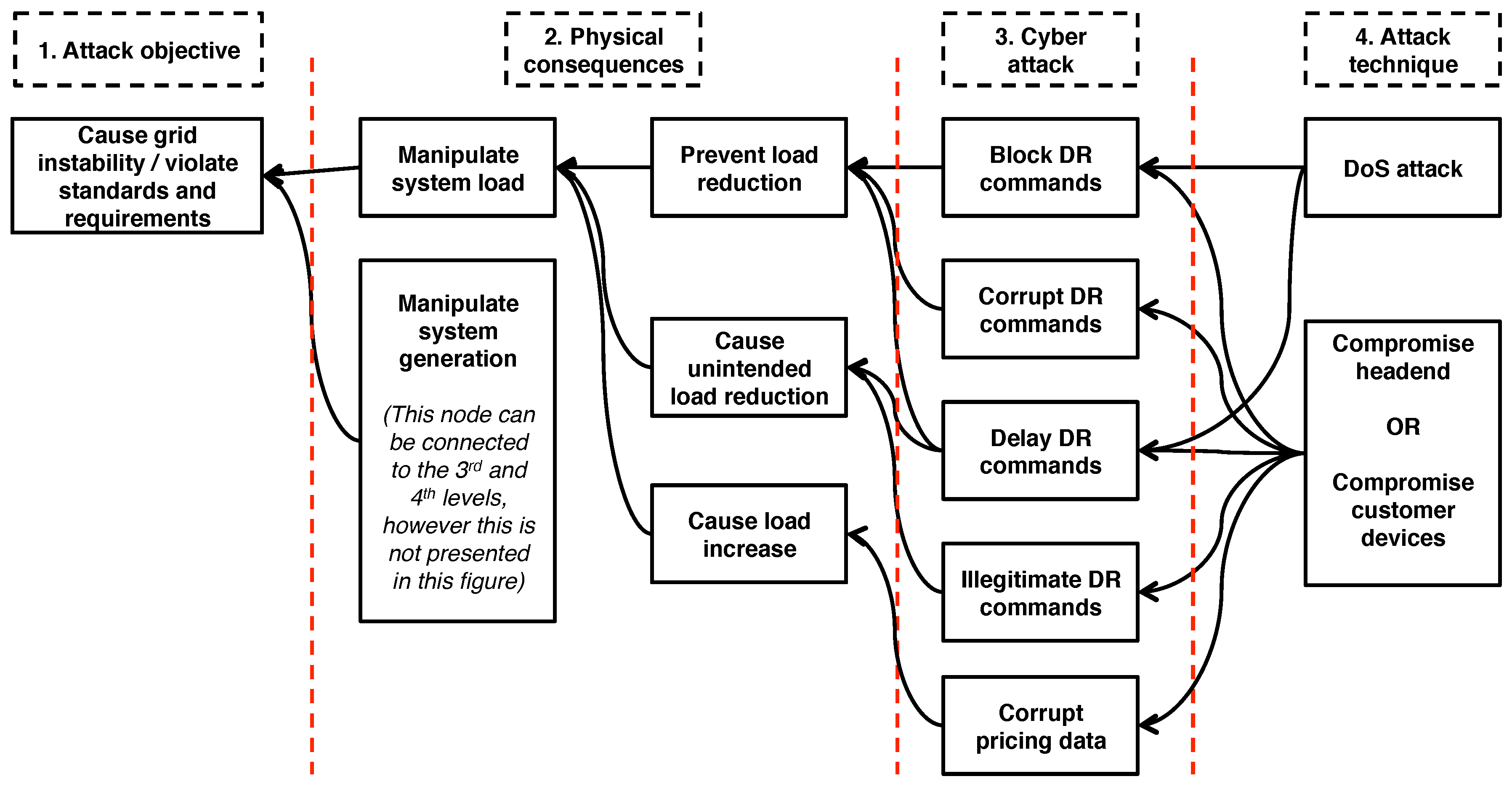 Clifford Concept 100 Wiring Diagram Library Alarm Cyber 2 Circuit Connection U2022 Diagrams