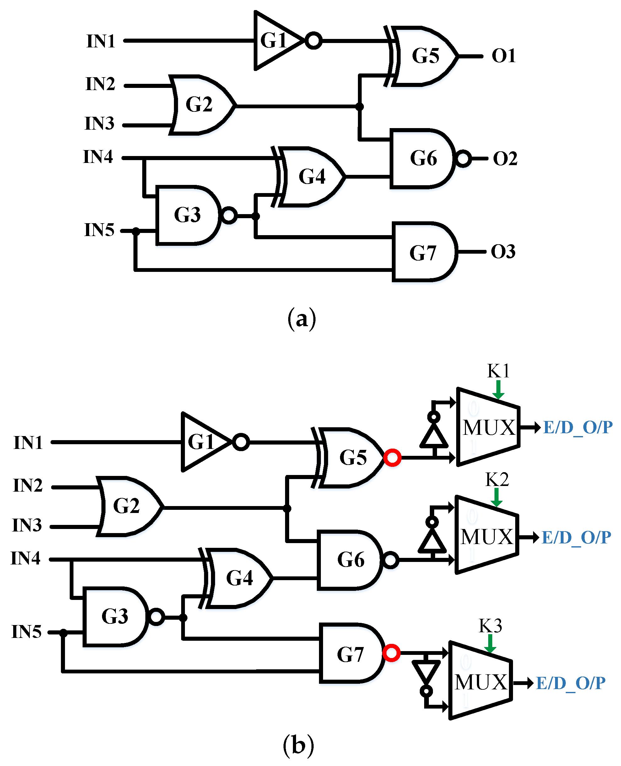Electronics Free Full Text E2lemienergy Efficient Logic Diagram Multiplexer No