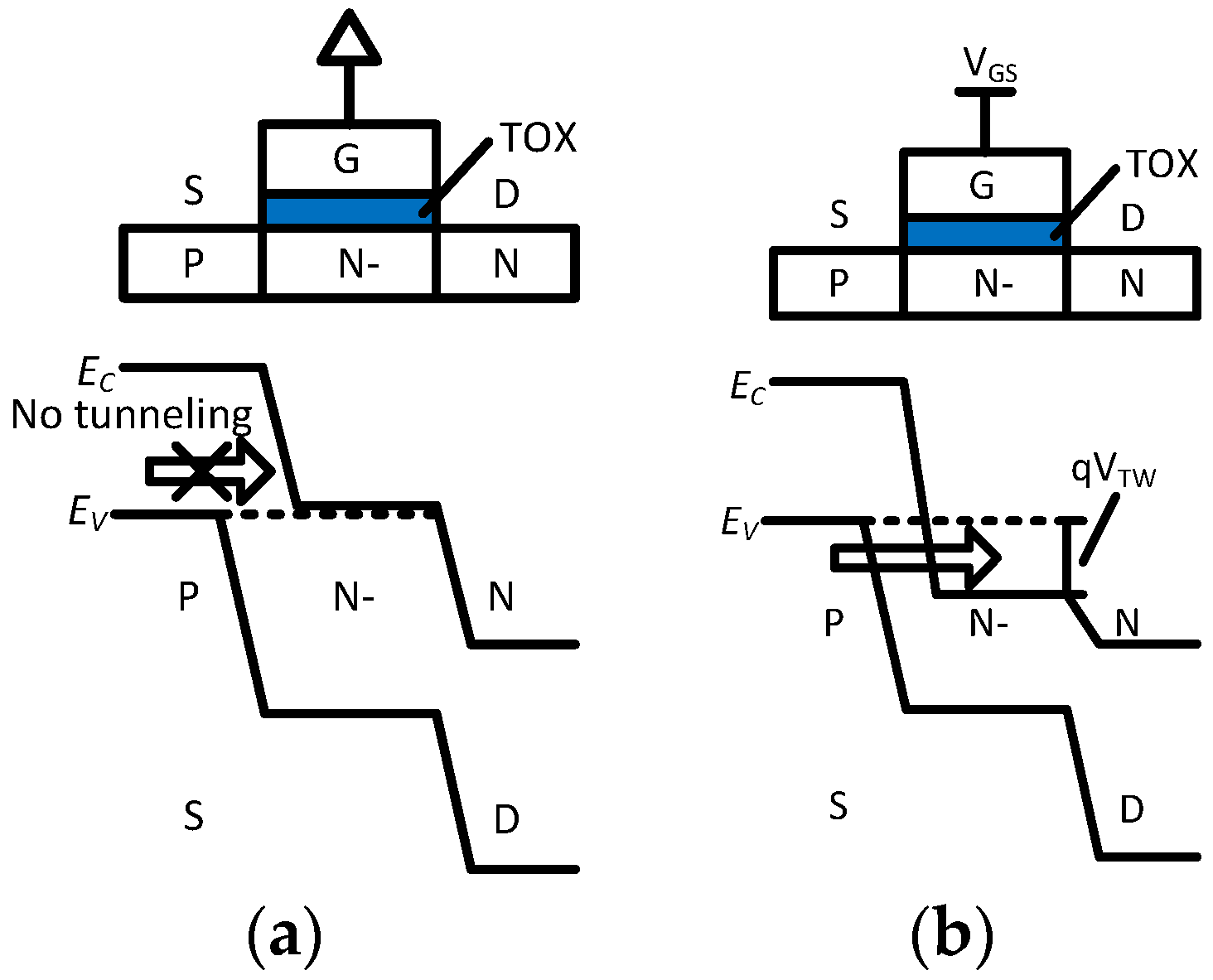 Electronics | Free Full-Text | Ultra-Low-Power Design and