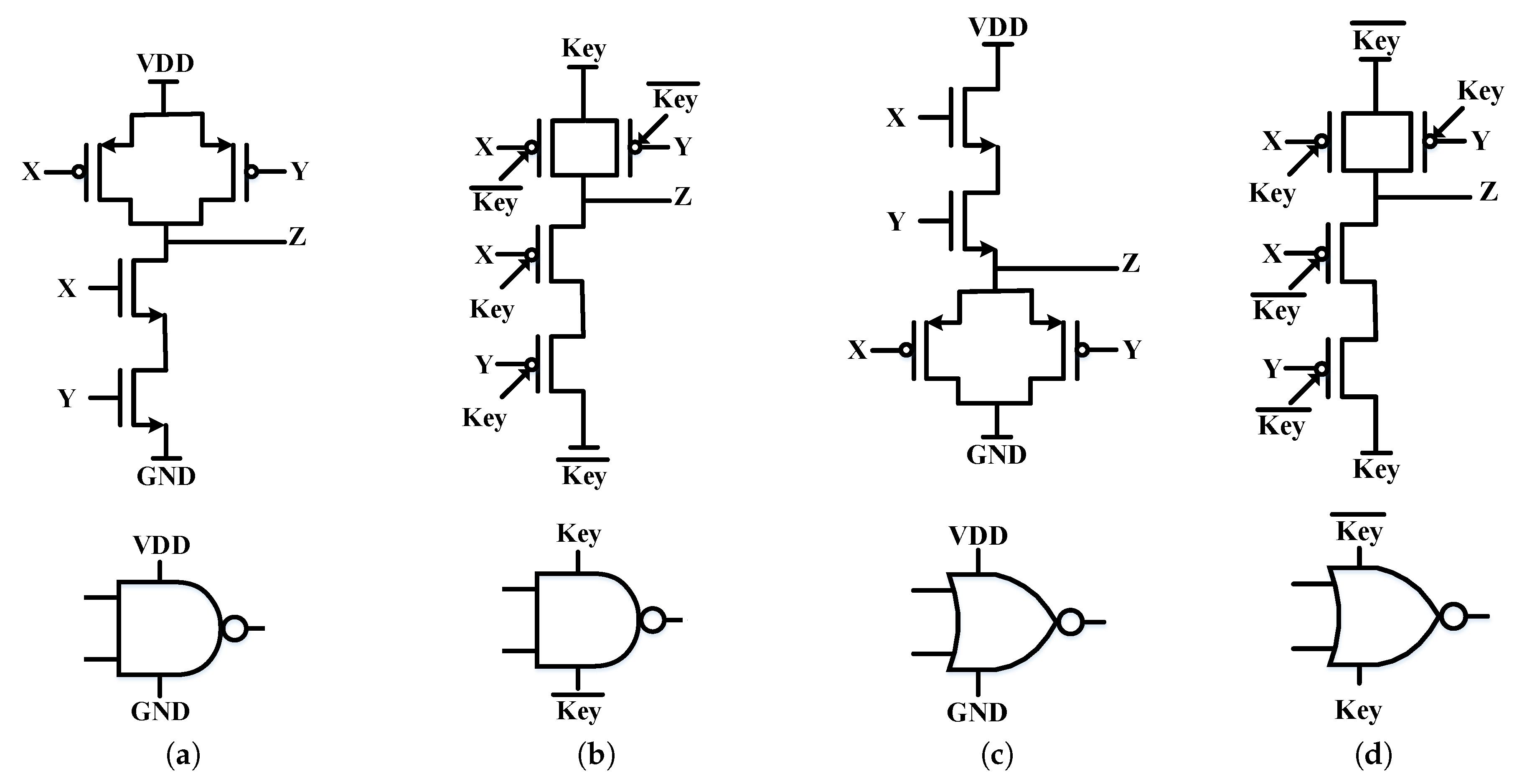 Electronics Free Full Text Logic Locking Using Hybrid Cmos And Gates Diagrams 06 00069 G003