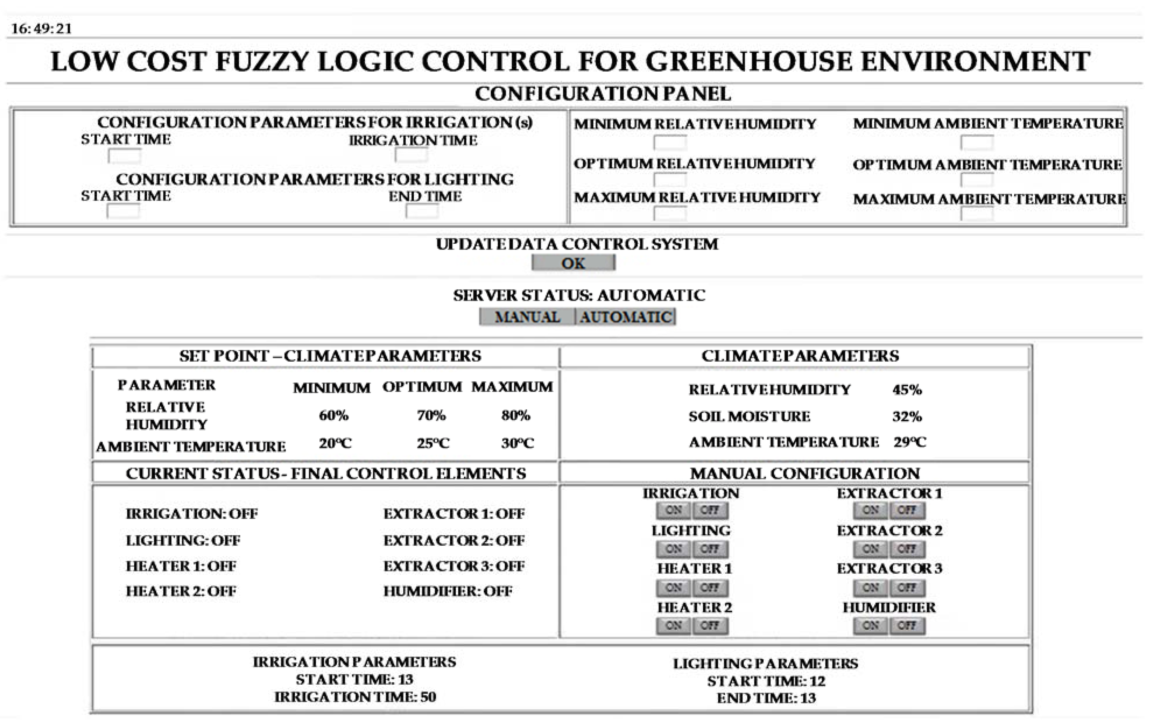 Electronics | Free Full-Text | Low-Cost Fuzzy Logic Control