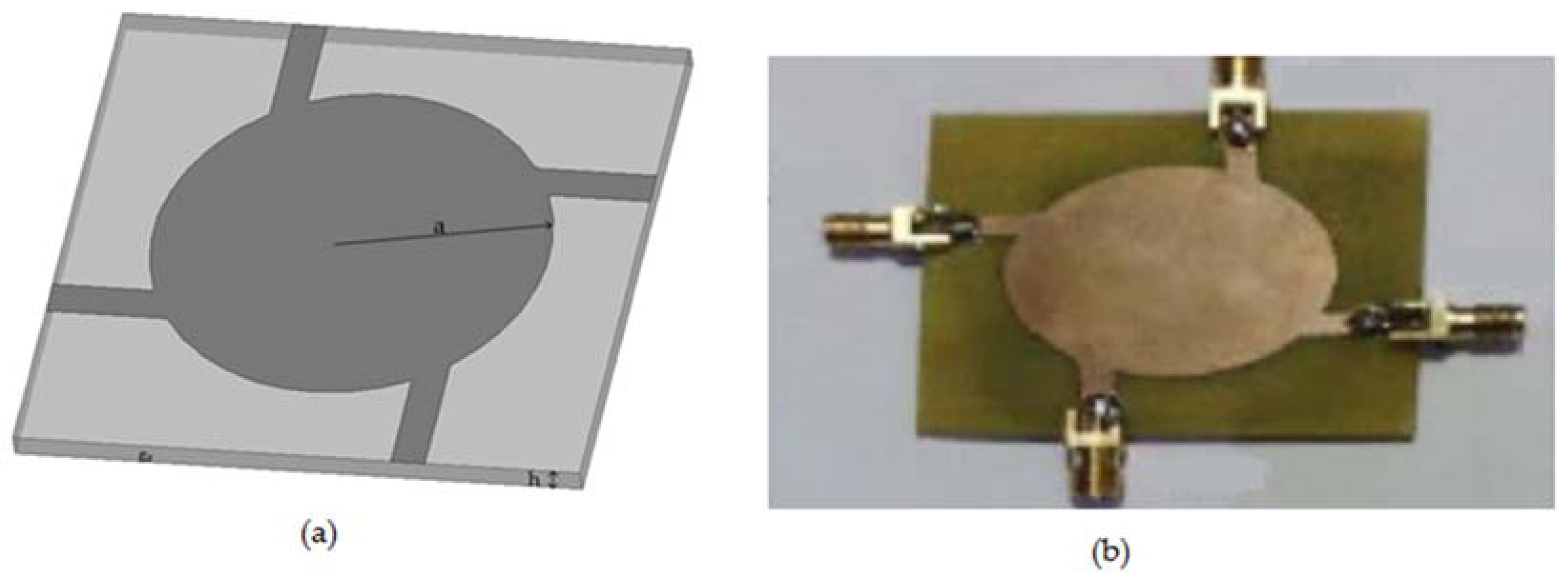 design of compact dual band microstrip patch Design of compact and dual-band microwave microstrip balun  design of compact dual-band dual-port  a dual-port triple-band l-probe microstrip patch.