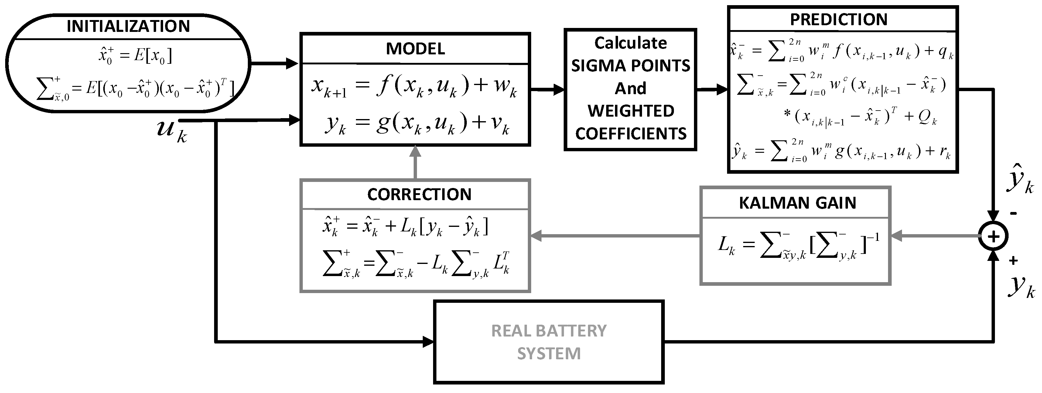 Electronics Free Full Text Soc Estimation For Lithium Ion 350 Qx Battery Wiring Diagram 06 00102 G009
