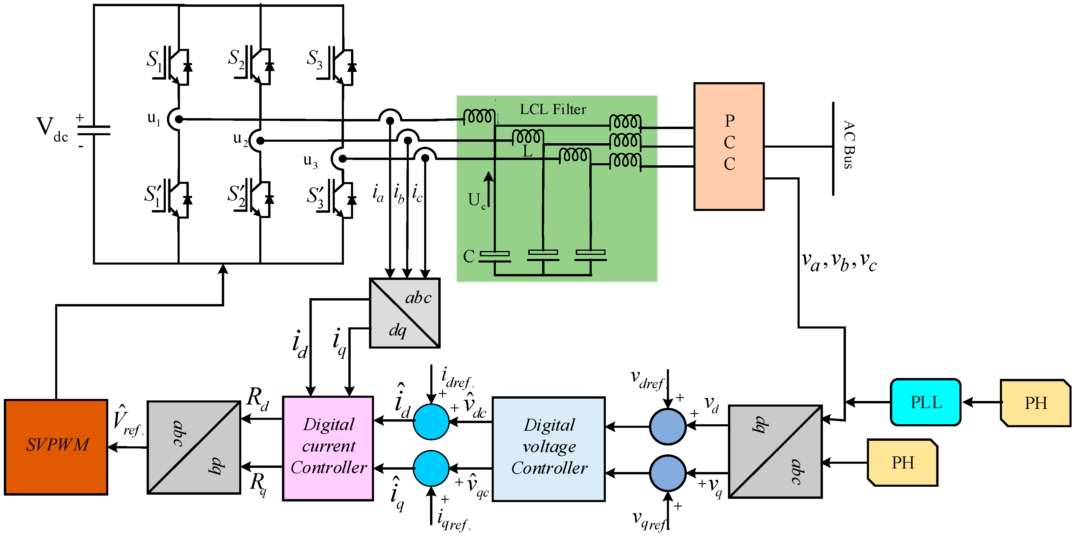 Schematic Diagram Inverter Control Pwm Motor Speed Controller Circuit Using Ic556 Homemade Electronics Free Fulltext Digital Techniques Based On