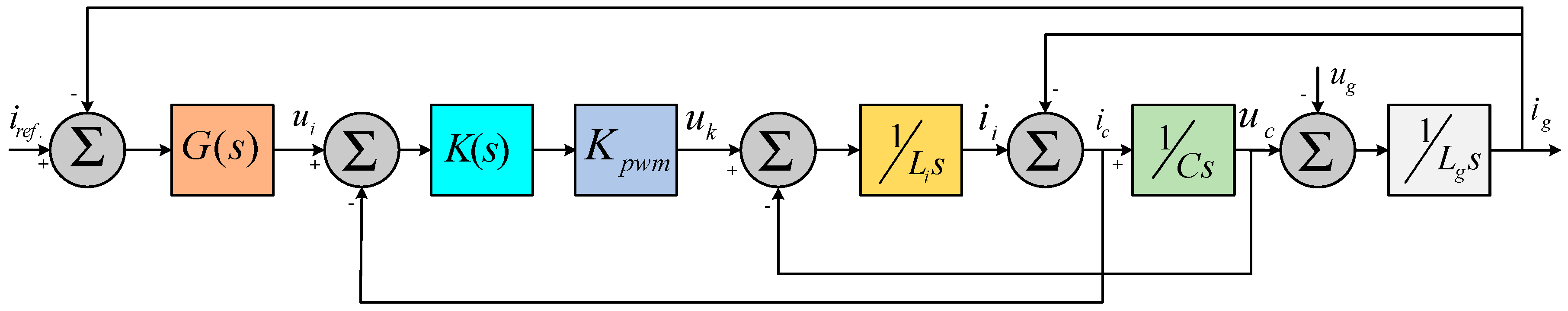 Diagram Additionally Electrical Ladder Diagram Symbols Besides Ladder