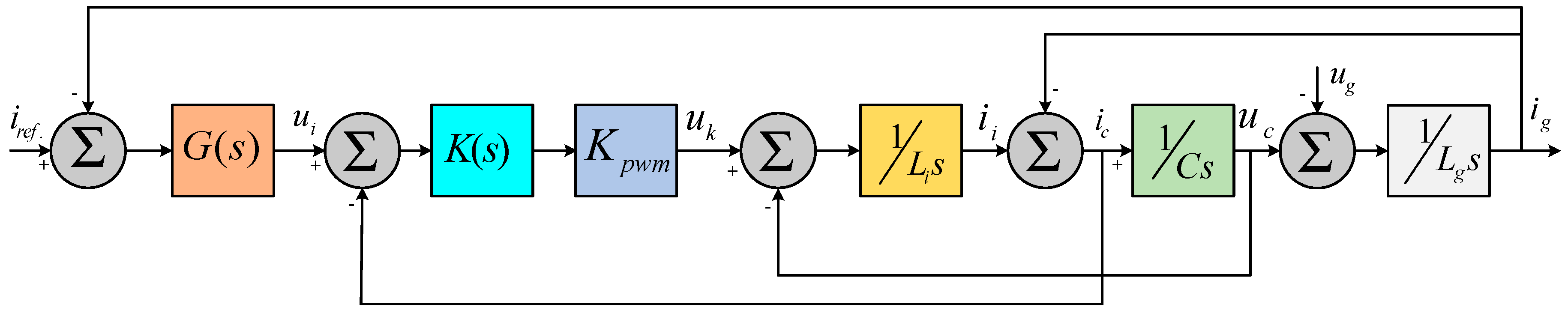 Electronics Free Full Text Digital Control Techniques Based On Z Source Inverter Circuit Diagram No