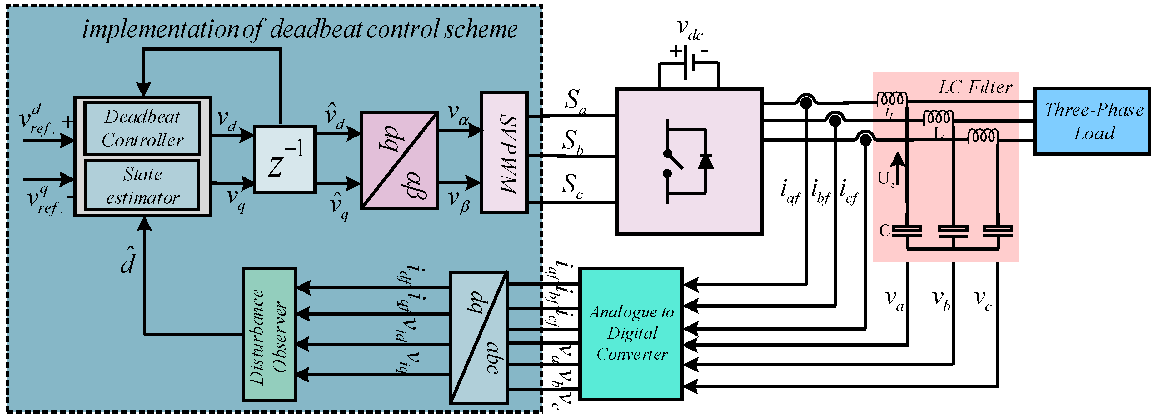 Electronics Free Full Text Digital Control Techniques Based On Igbt Inverter Circuit Diagram Furthermore Plug And Play Driver 07 00018 G032