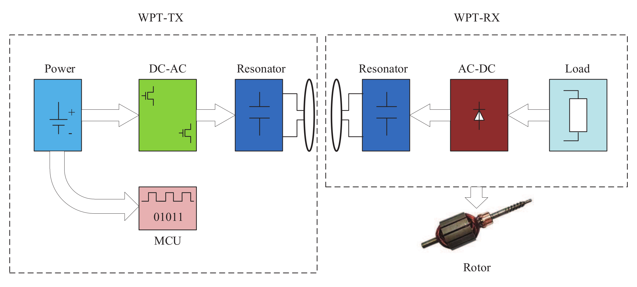 Electronics | Free Full-Text | Wireless Power Transfer System for