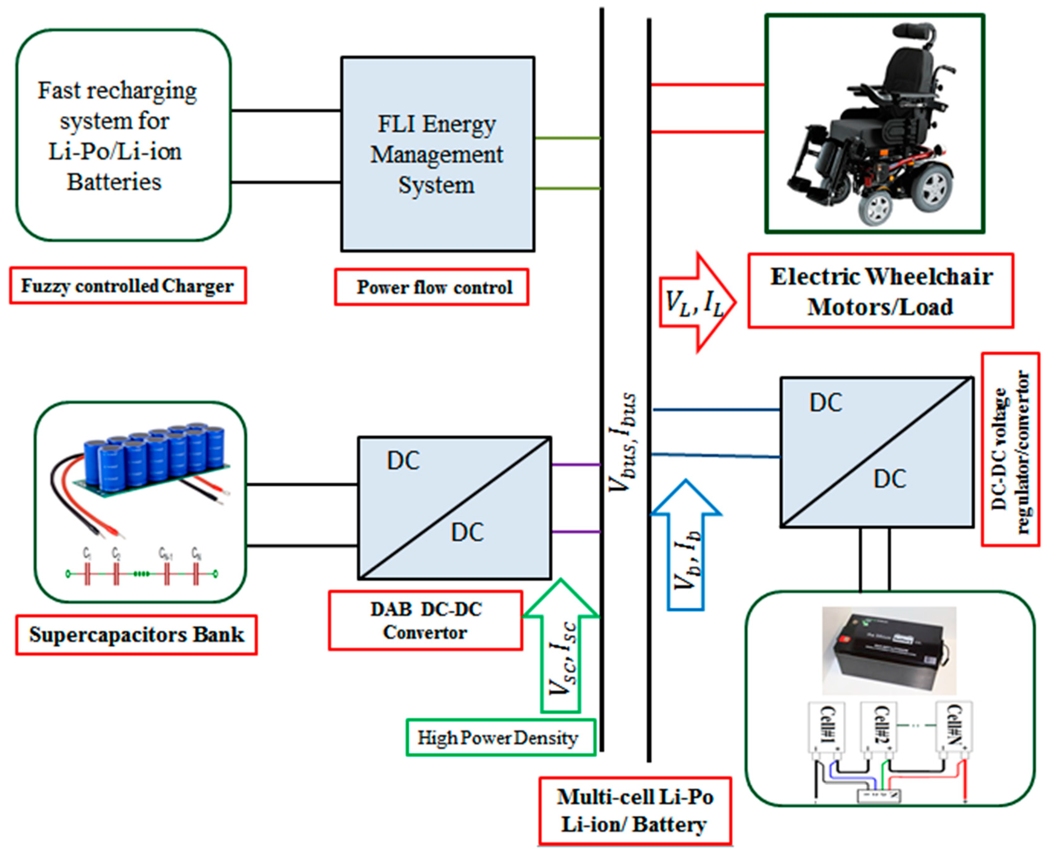 Electronics | Free Full-Text | A Novel Supercapacitor