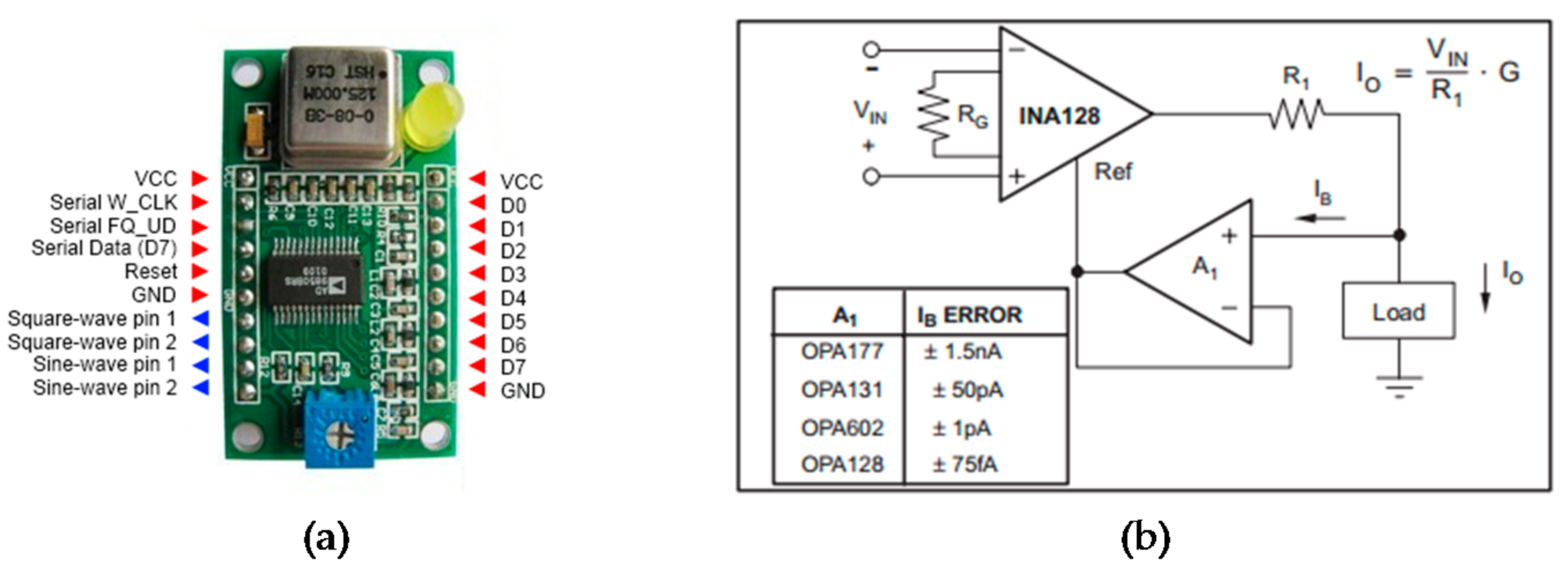 Electronics Free Full Text Implementation Of A Cost Effective Notch Filter Uses An Operational Amplifier Circuit Diagrams 07 00077 G013