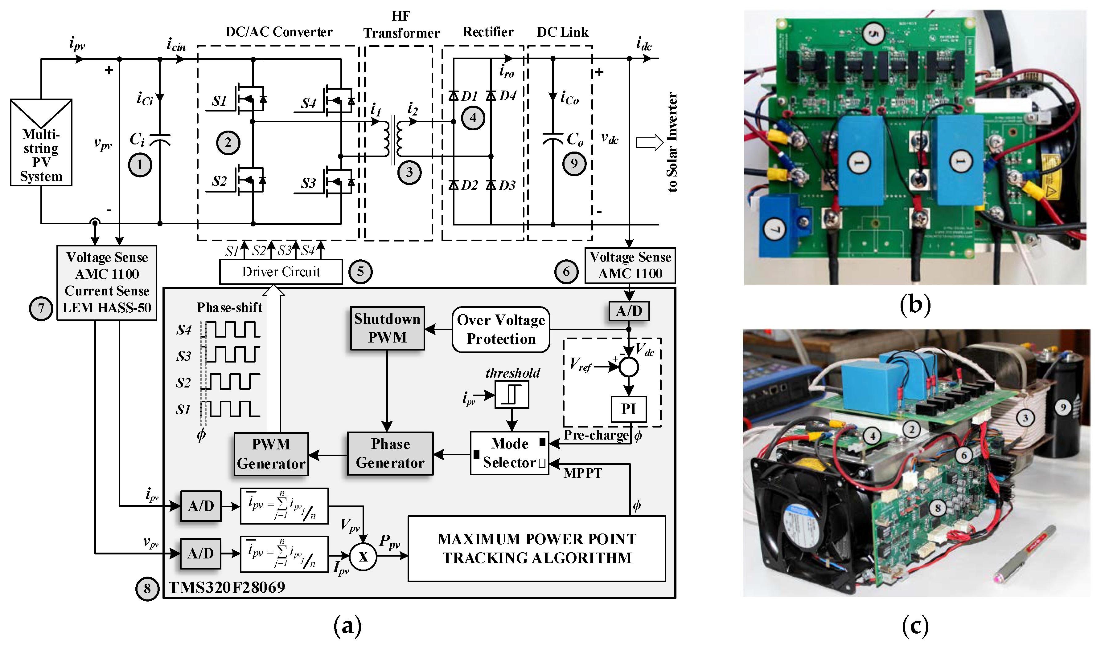 Circuit Diagram Additionally Designing A Grid Tie Inverter Circuit