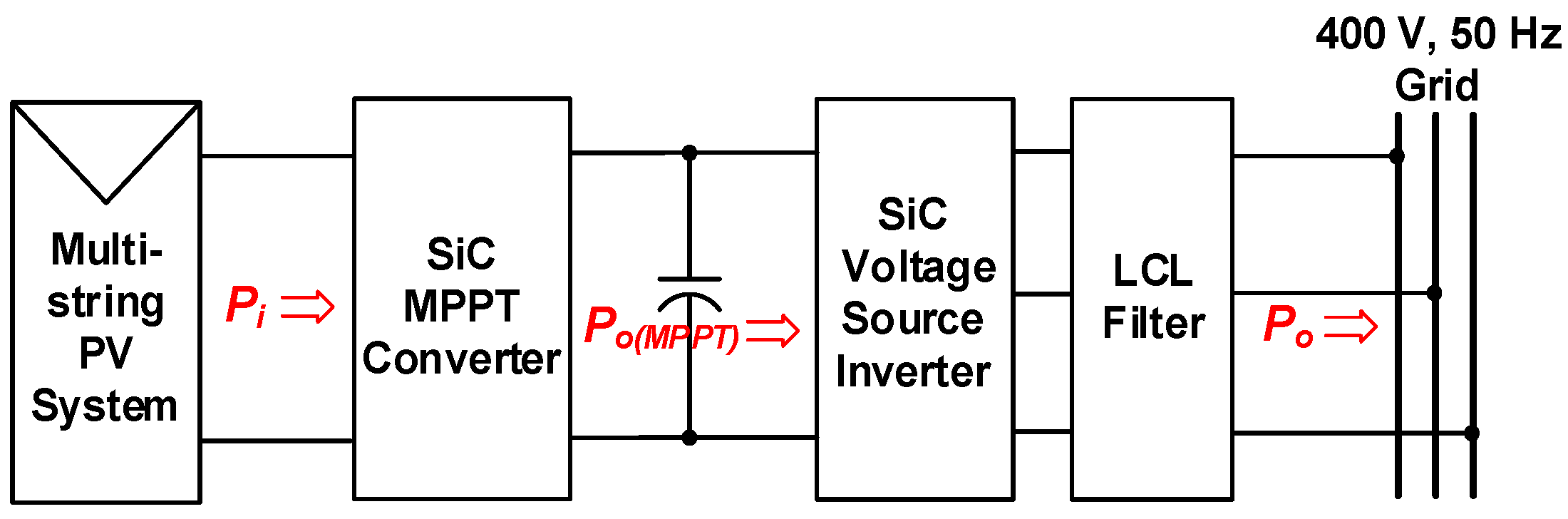 Electronics | Free Full-Text | All SiC Grid-Connected PV