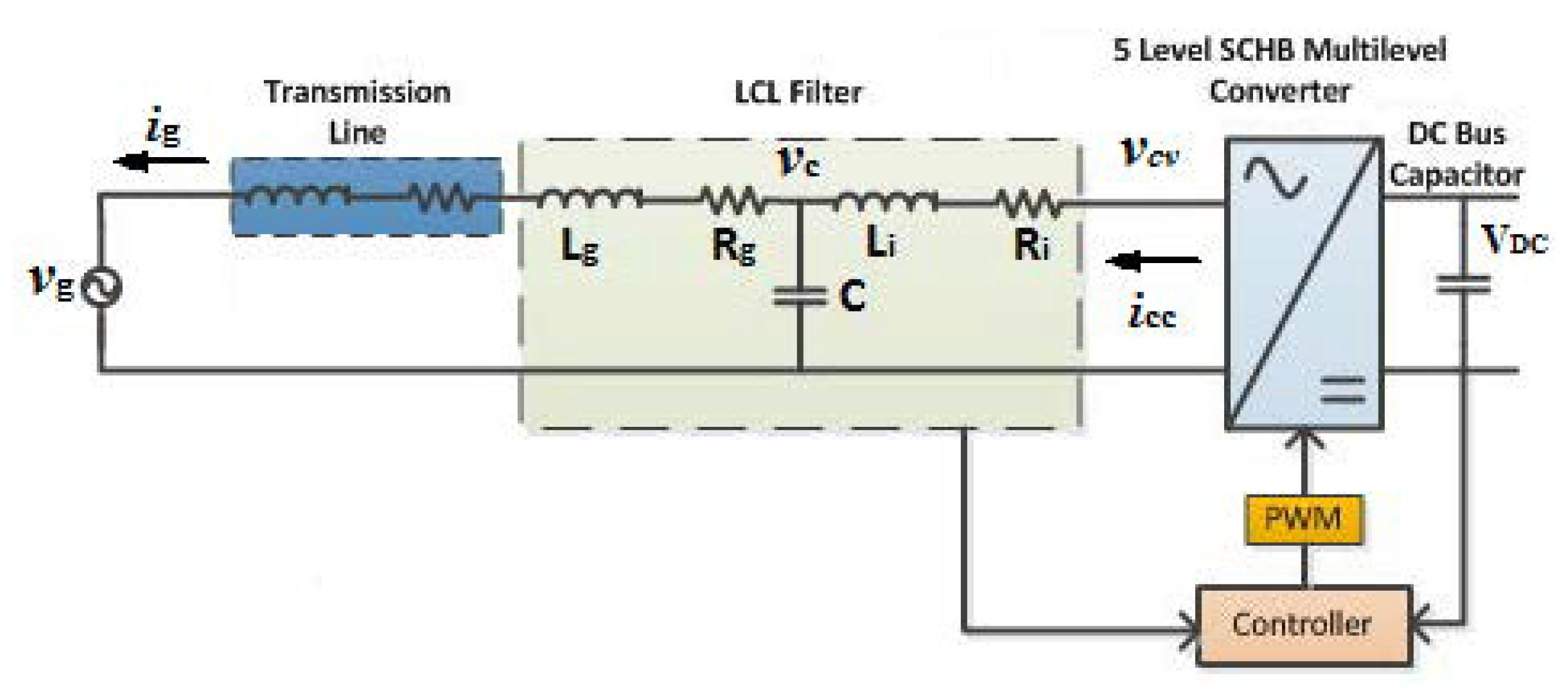 Electronics   Free Full-Text   Novel Neural Control of Single-Phase