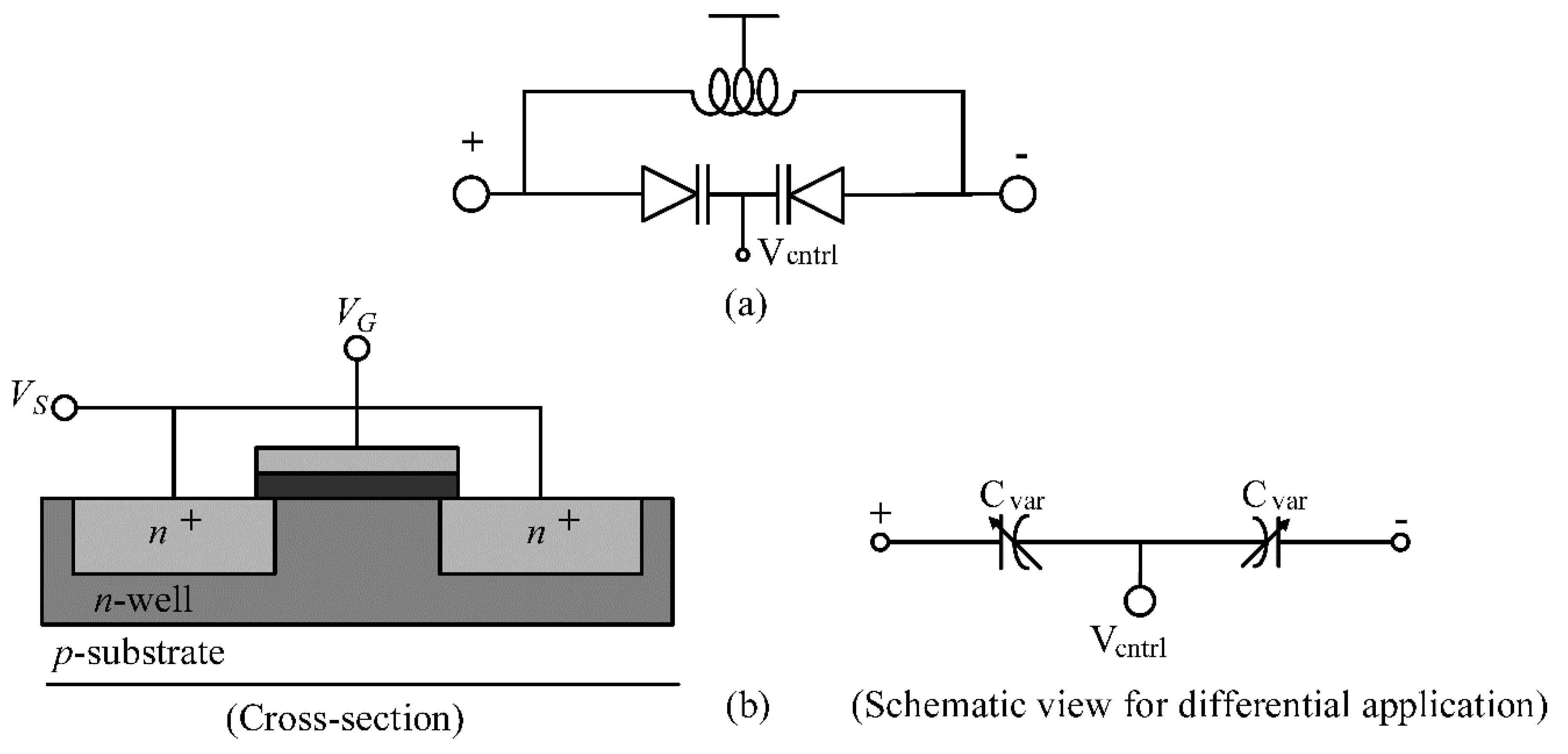 Voltage Controlled Oscillator Schematic Harmonic Vco Circuit Diagram Using Lm358 Narrow Band Colpitts Design Research Electronics Free Full Text A Bandwidth Enhanced Differential Lc